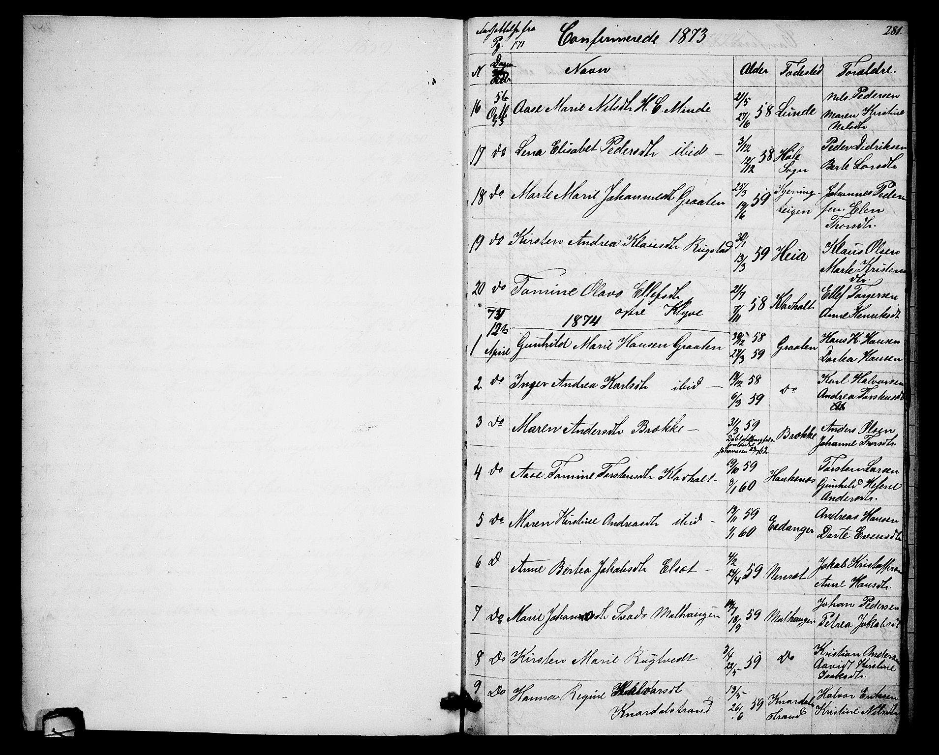 SAKO, Solum kirkebøker, G/Ga/L0004: Klokkerbok nr. I 4, 1859-1876, s. 281