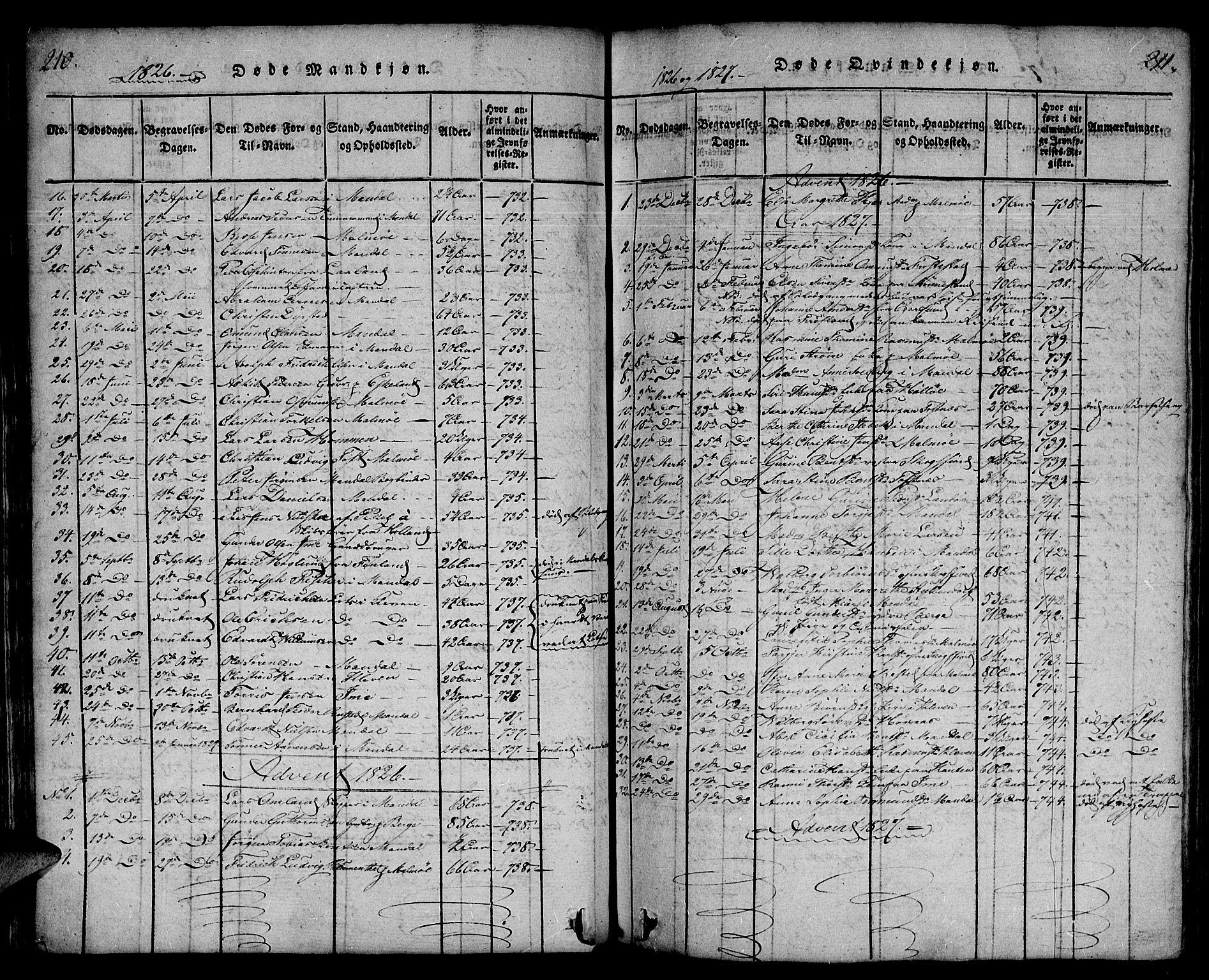 SAK, Mandal sokneprestkontor, F/Fa/Faa/L0010: Ministerialbok nr. A 10, 1817-1830, s. 210-211