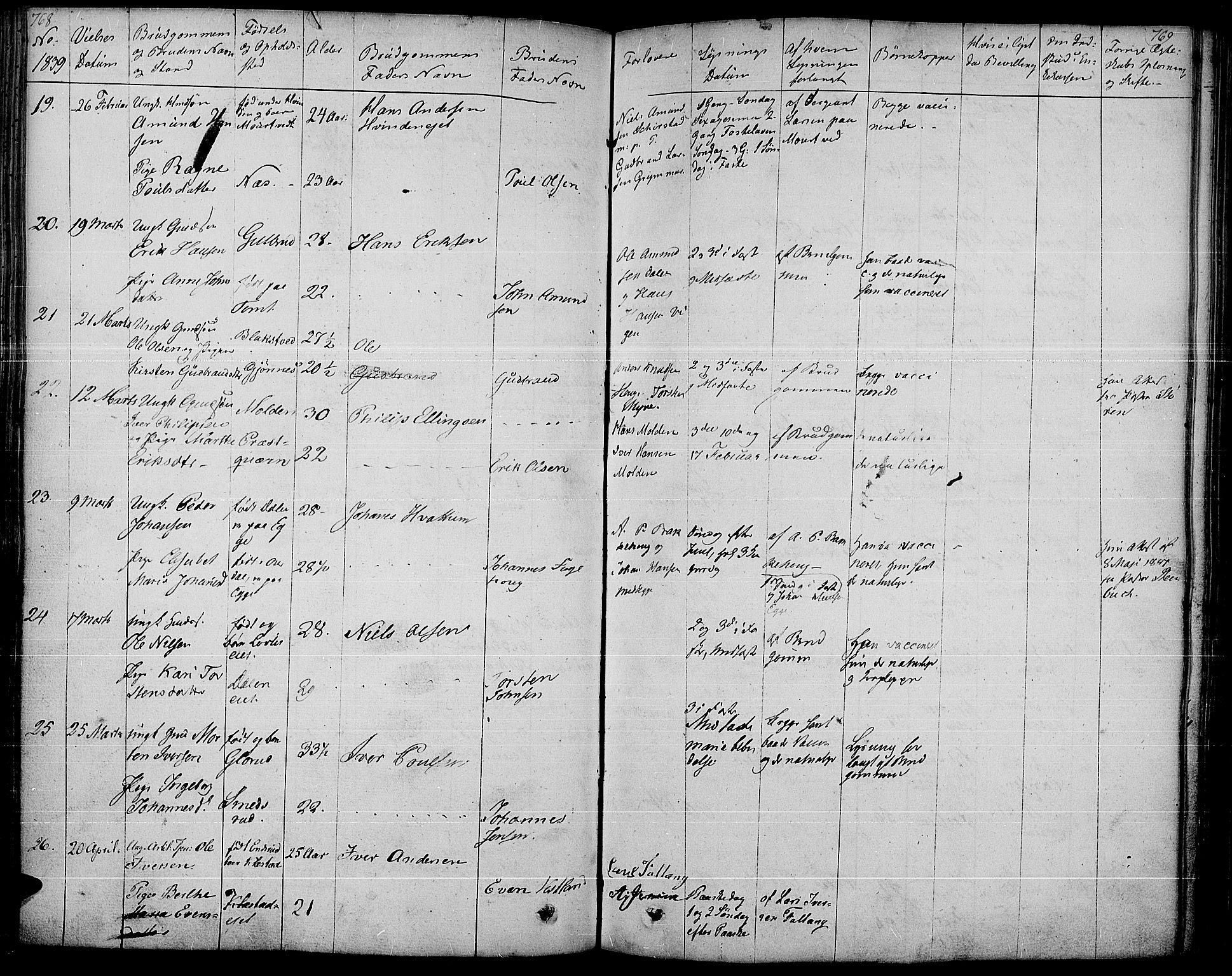 SAH, Gran prestekontor, Ministerialbok nr. 10, 1824-1842, s. 768-769