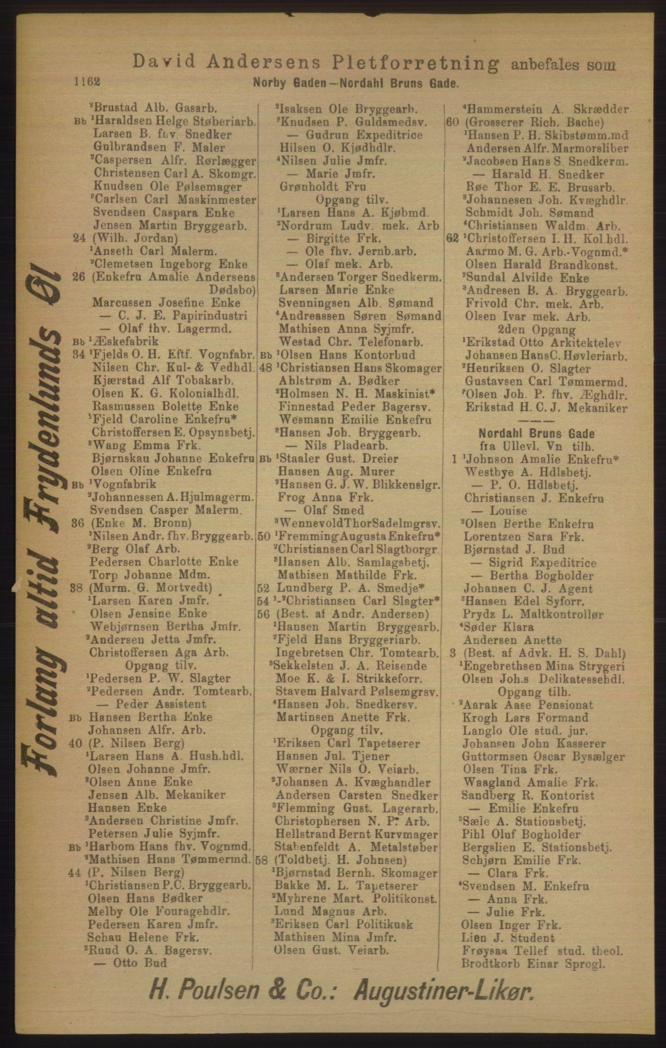 RA, Kristiania adressebok (publikasjon)*, 1906, s. 1162