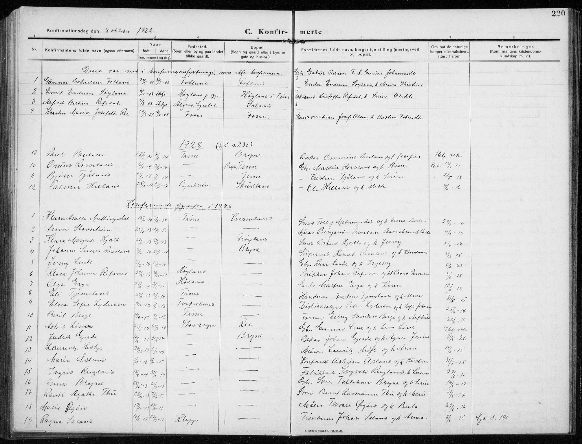 SAST, Time sokneprestkontor, 30BB/L0001: Klokkerbok nr. B 1, 1910-1932, s. 220