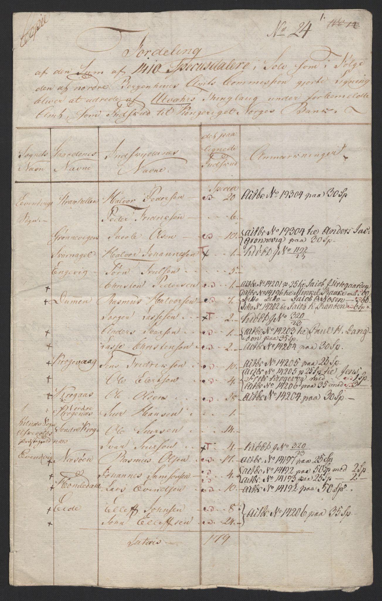 NOBA, Norges Bank/Sølvskatten 1816*, 1816-1822, s. 81