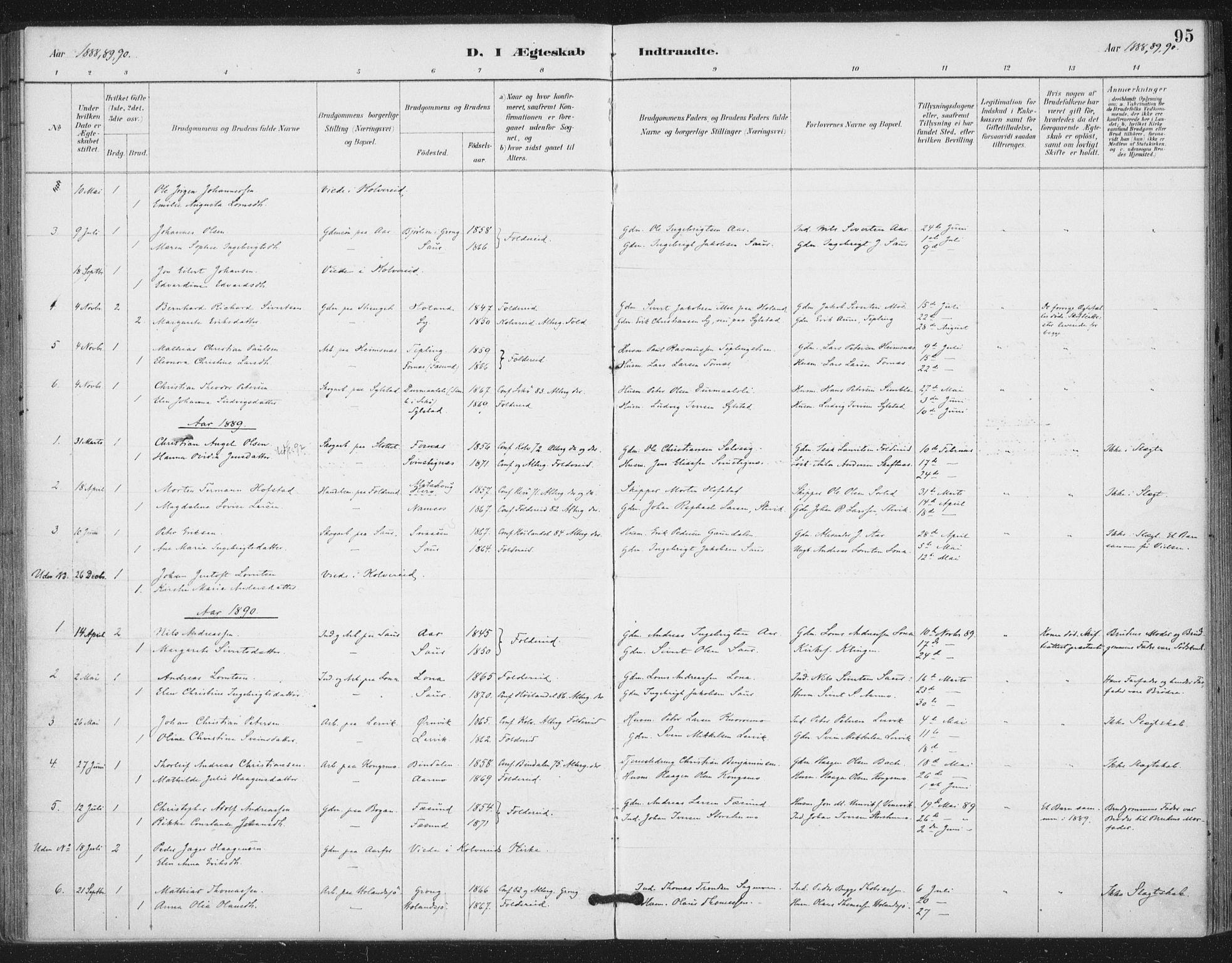 SAT, Ministerialprotokoller, klokkerbøker og fødselsregistre - Nord-Trøndelag, 783/L0660: Ministerialbok nr. 783A02, 1886-1918, s. 95