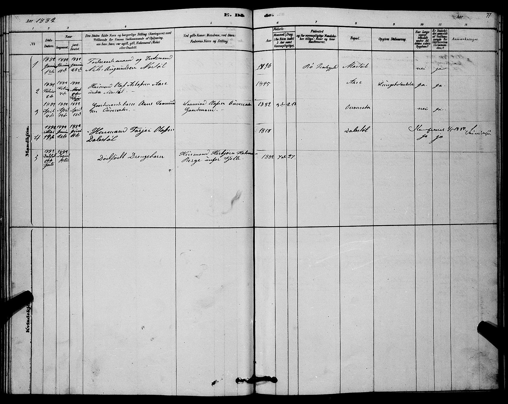 SAKO, Lårdal kirkebøker, G/Gc/L0003: Klokkerbok nr. III 3, 1878-1890, s. 77