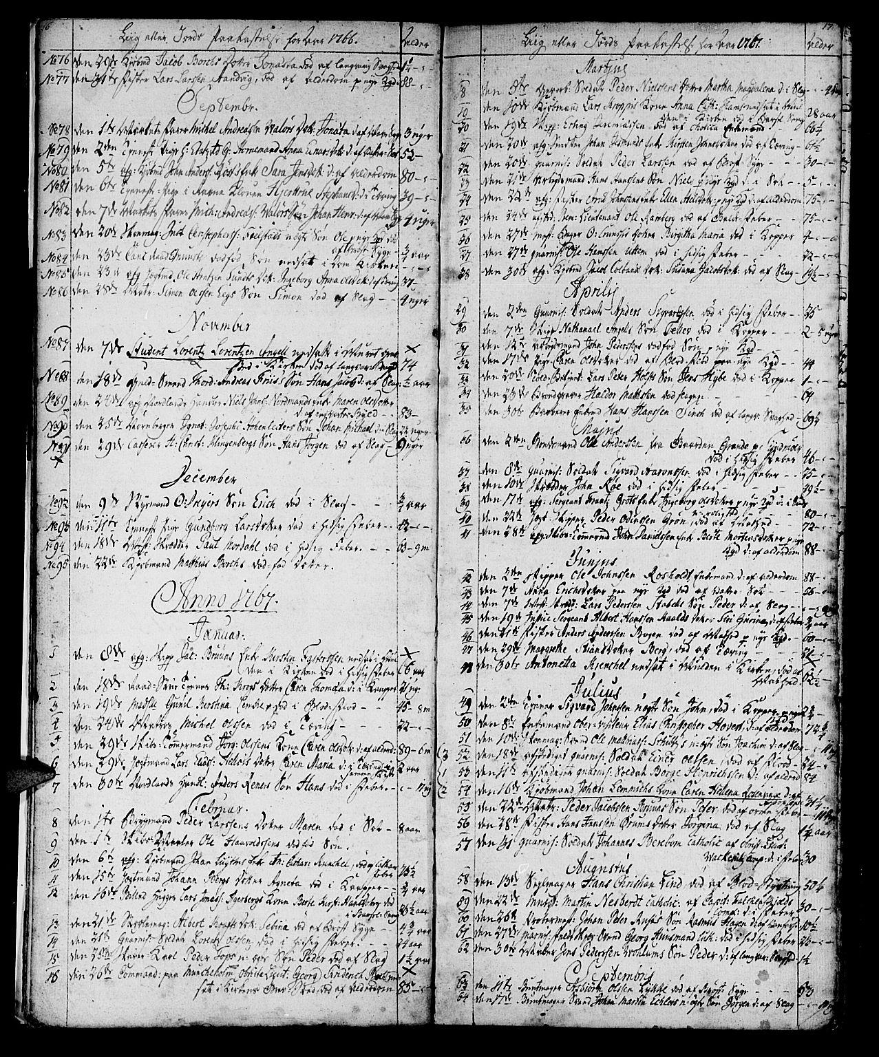 SAT, Ministerialprotokoller, klokkerbøker og fødselsregistre - Sør-Trøndelag, 602/L0134: Klokkerbok nr. 602C02, 1759-1812, s. 16-17