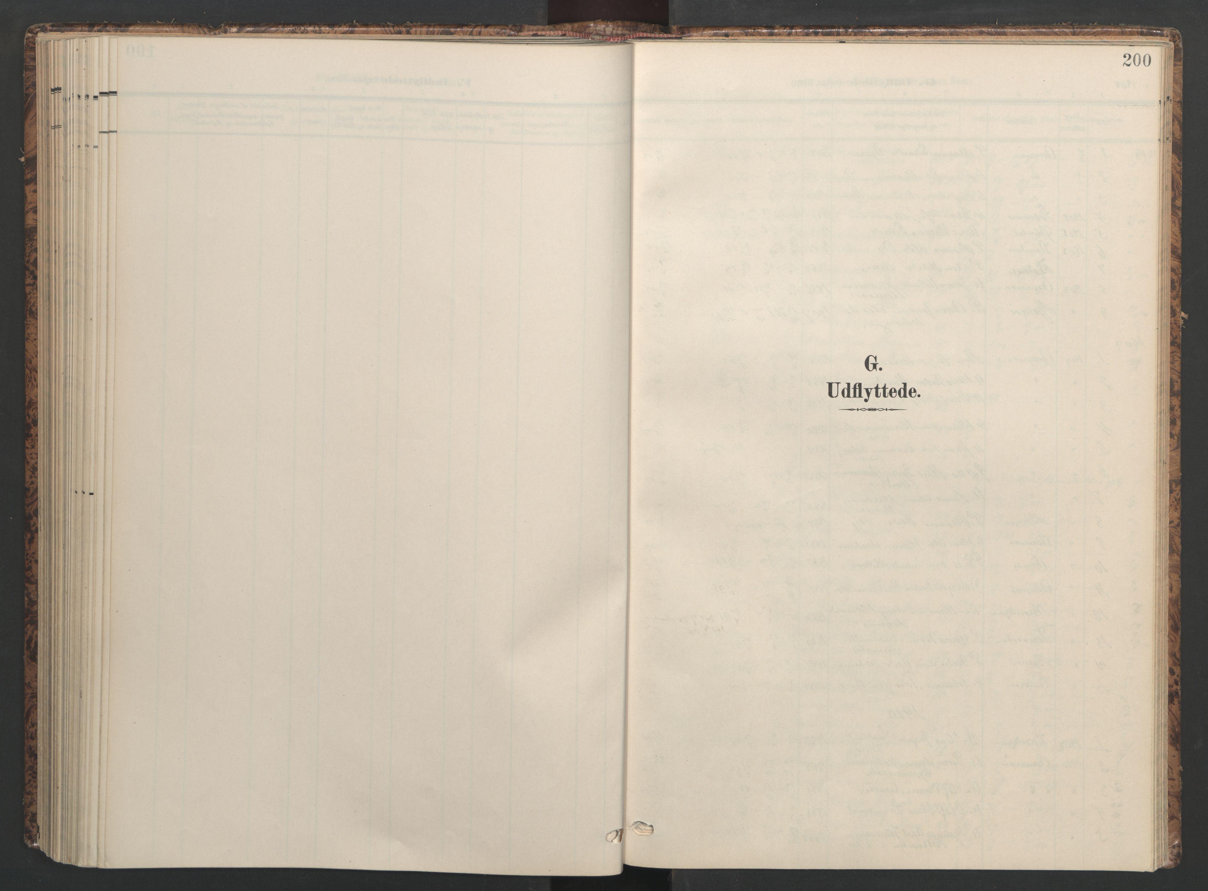 SAT, Ministerialprotokoller, klokkerbøker og fødselsregistre - Sør-Trøndelag, 655/L0682: Ministerialbok nr. 655A11, 1908-1922, s. 200