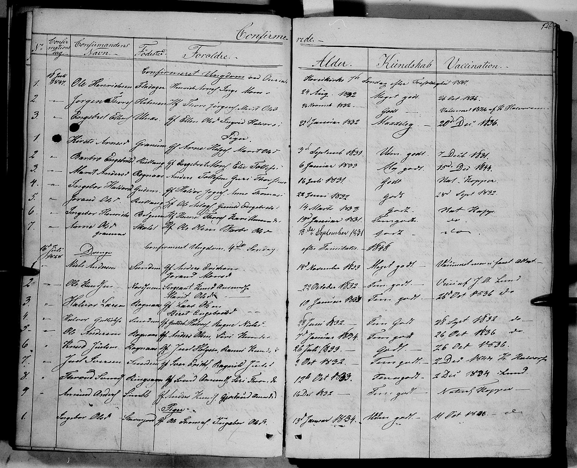 SAH, Nord-Aurdal prestekontor, Ministerialbok nr. 6, 1842-1863, s. 126