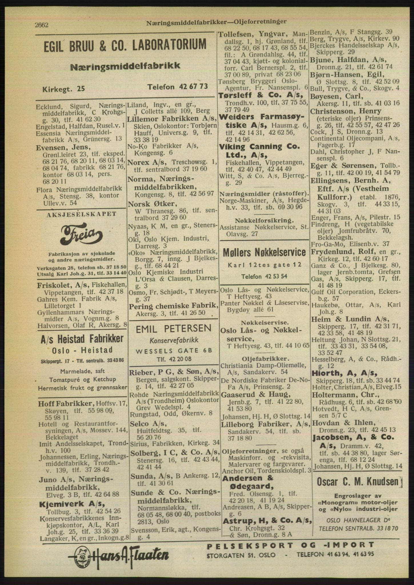 PUBL, Kristiania/Oslo adressebok, 1950, s. 2662