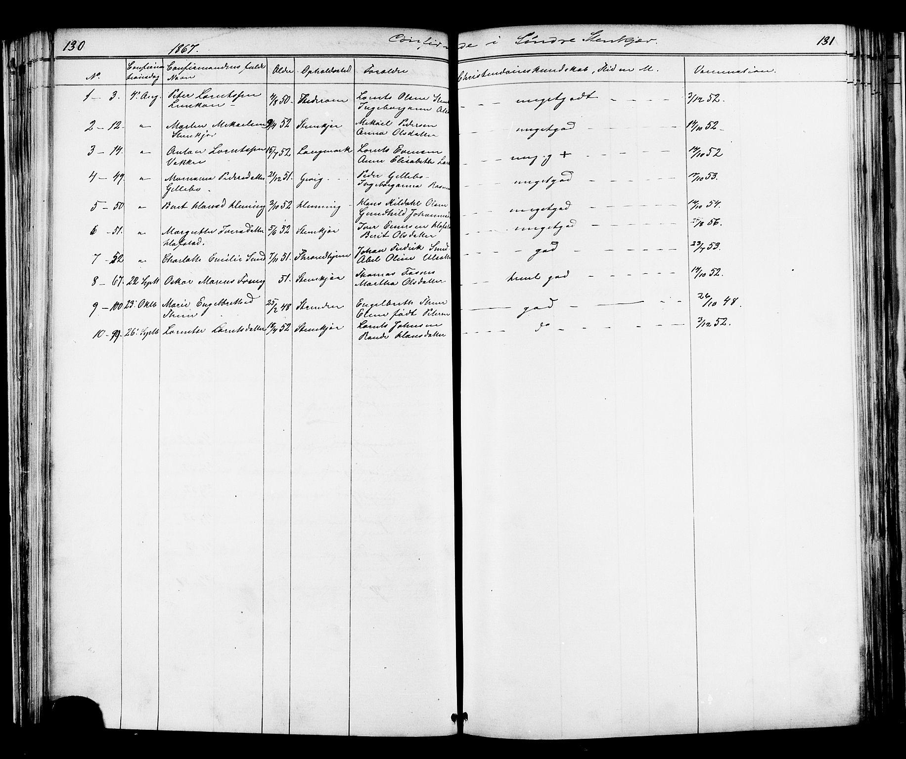 SAT, Ministerialprotokoller, klokkerbøker og fødselsregistre - Nord-Trøndelag, 739/L0367: Ministerialbok nr. 739A01 /1, 1838-1868, s. 130-131