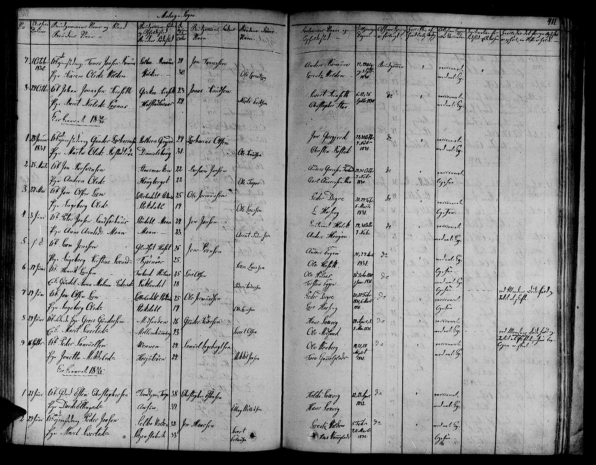 SAT, Ministerialprotokoller, klokkerbøker og fødselsregistre - Sør-Trøndelag, 606/L0288: Ministerialbok nr. 606A04 /3, 1826-1840, s. 411