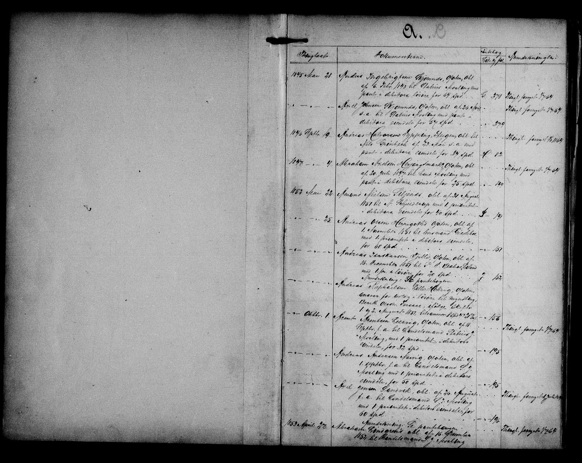SAT, Steigen og Ofoten sorenskriveri, 2/2B/L0001: Panteregister nr. 1, 1845-1891