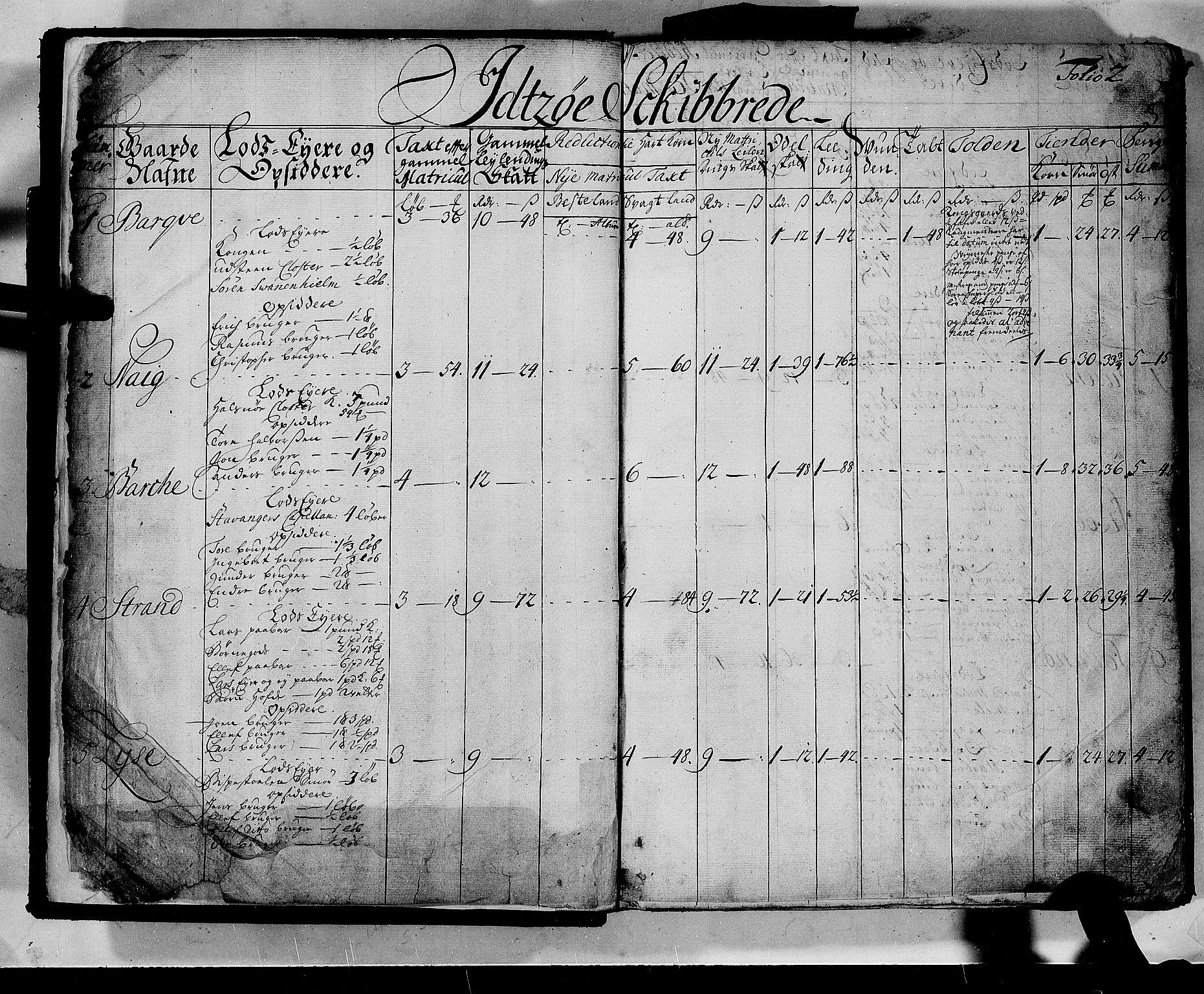 RA, Rentekammeret inntil 1814, Realistisk ordnet avdeling, N/Nb/Nbf/L0133b: Ryfylke matrikkelprotokoll, 1723, s. 1b-2a