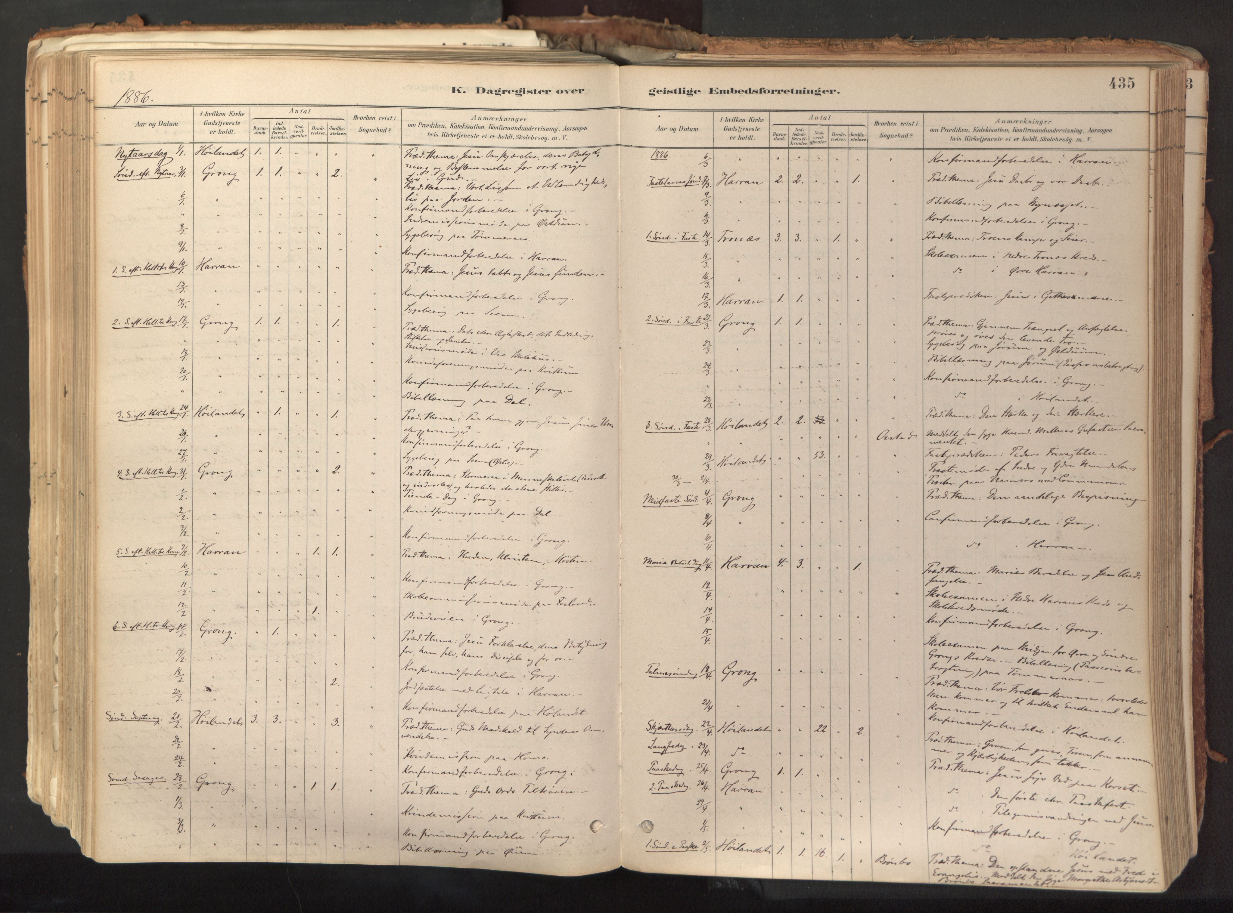 SAT, Ministerialprotokoller, klokkerbøker og fødselsregistre - Nord-Trøndelag, 758/L0519: Ministerialbok nr. 758A04, 1880-1926, s. 435