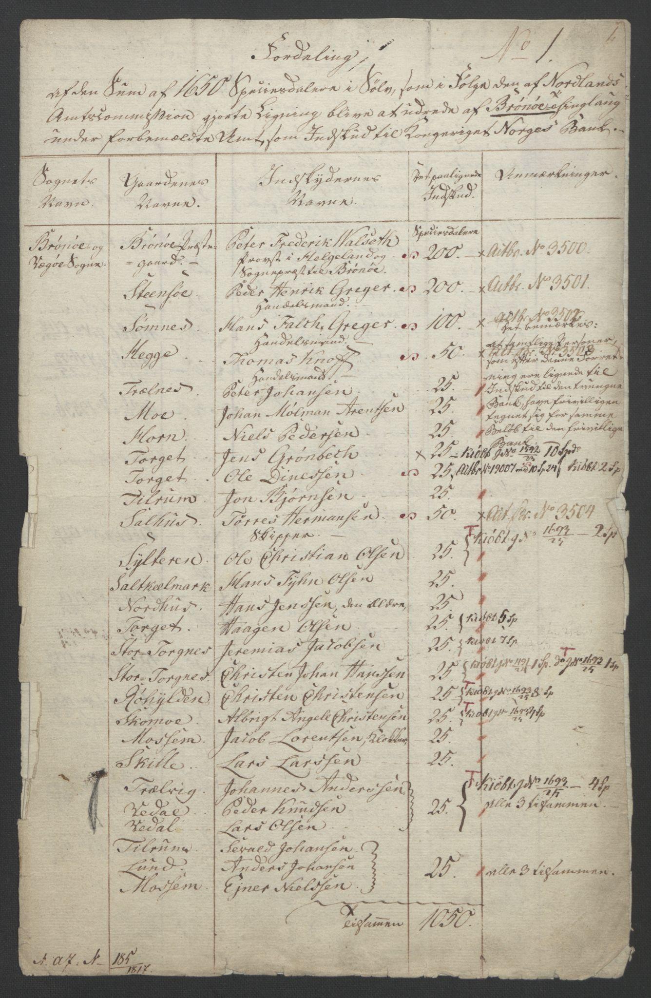 NOBA, Norges Bank/Sølvskatten 1816*, 1816-1823, s. 9