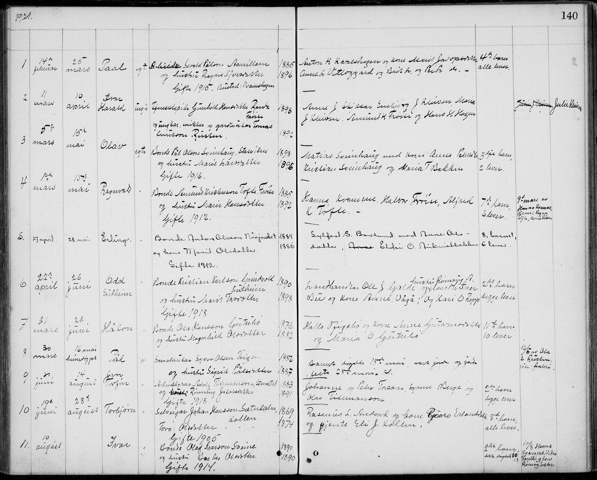 SAH, Lom prestekontor, L/L0013: Klokkerbok nr. 13, 1874-1938, s. 140