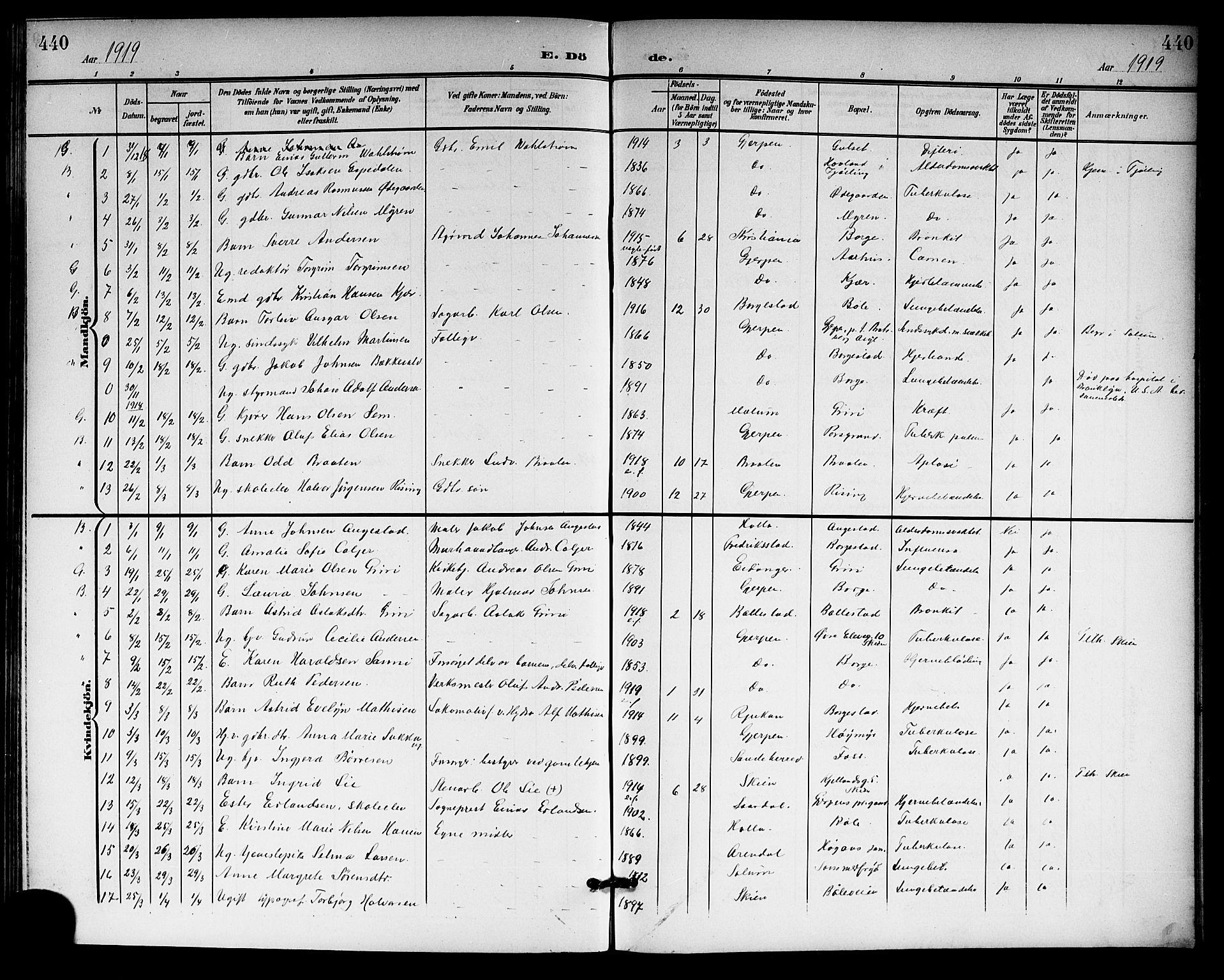 SAKO, Gjerpen kirkebøker, G/Ga/L0003: Klokkerbok nr. I 3, 1901-1919, s. 440