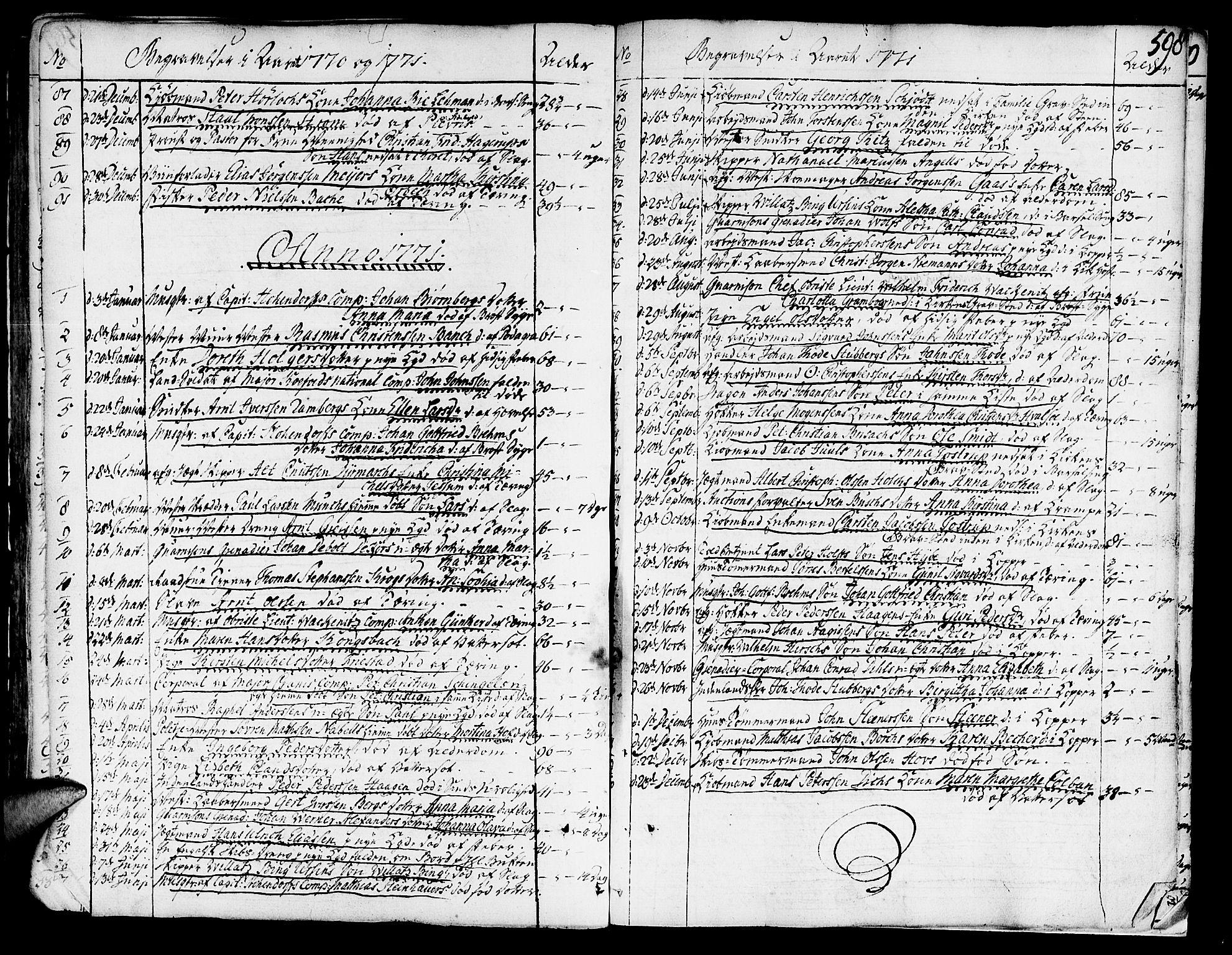 SAT, Ministerialprotokoller, klokkerbøker og fødselsregistre - Sør-Trøndelag, 602/L0103: Ministerialbok nr. 602A01, 1732-1774, s. 598