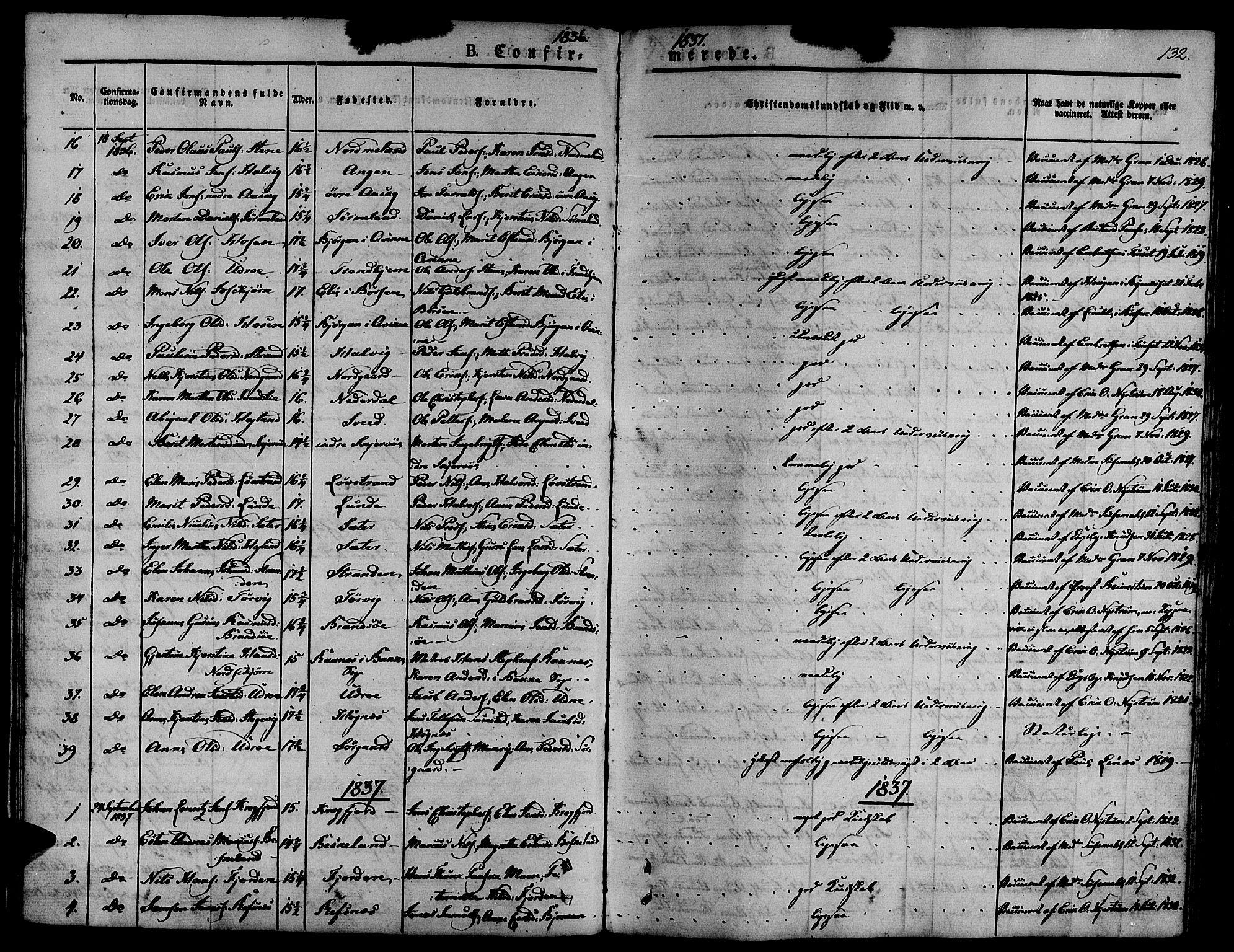 SAT, Ministerialprotokoller, klokkerbøker og fødselsregistre - Sør-Trøndelag, 657/L0703: Ministerialbok nr. 657A04, 1831-1846, s. 132