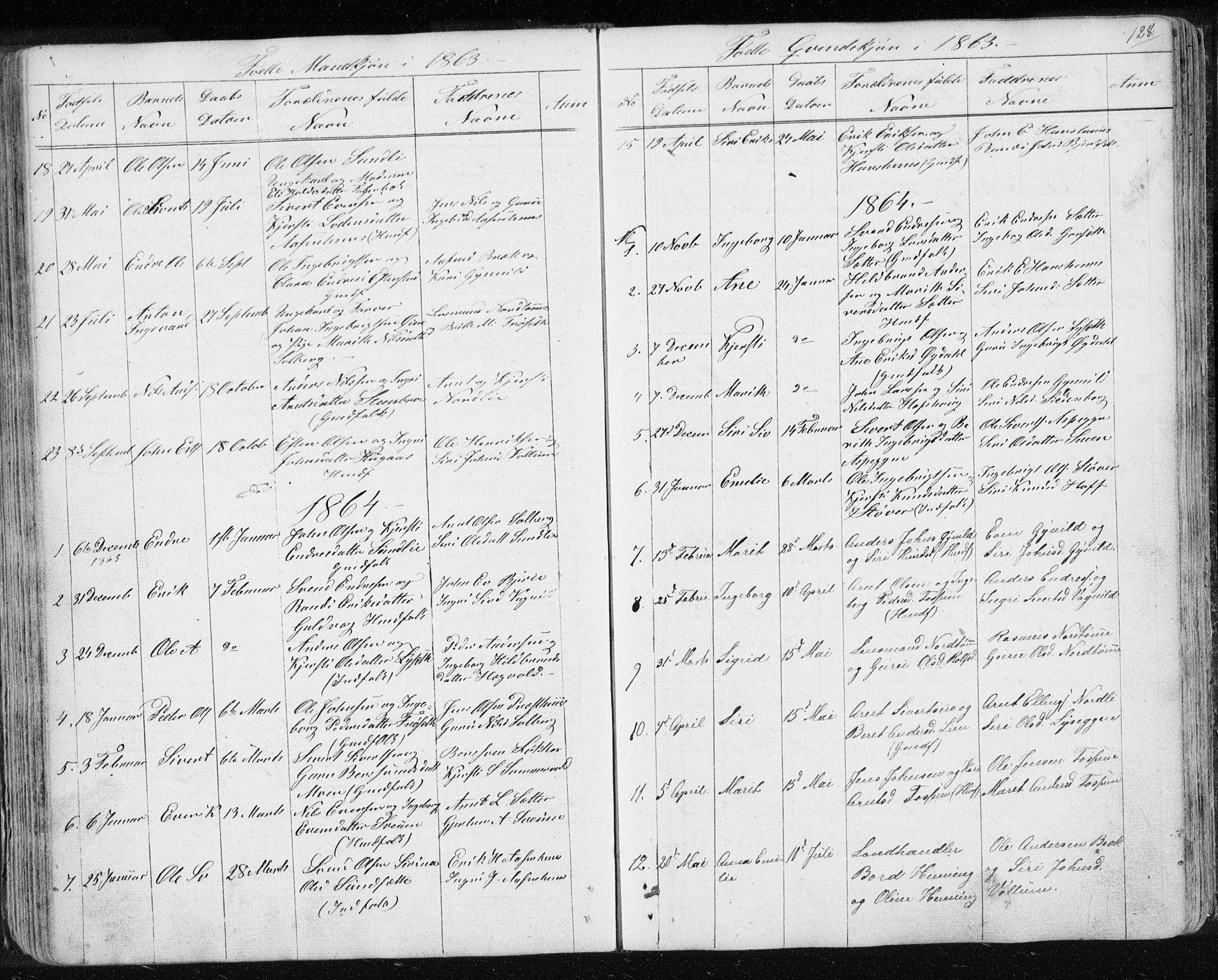 SAT, Ministerialprotokoller, klokkerbøker og fødselsregistre - Sør-Trøndelag, 689/L1043: Klokkerbok nr. 689C02, 1816-1892, s. 128