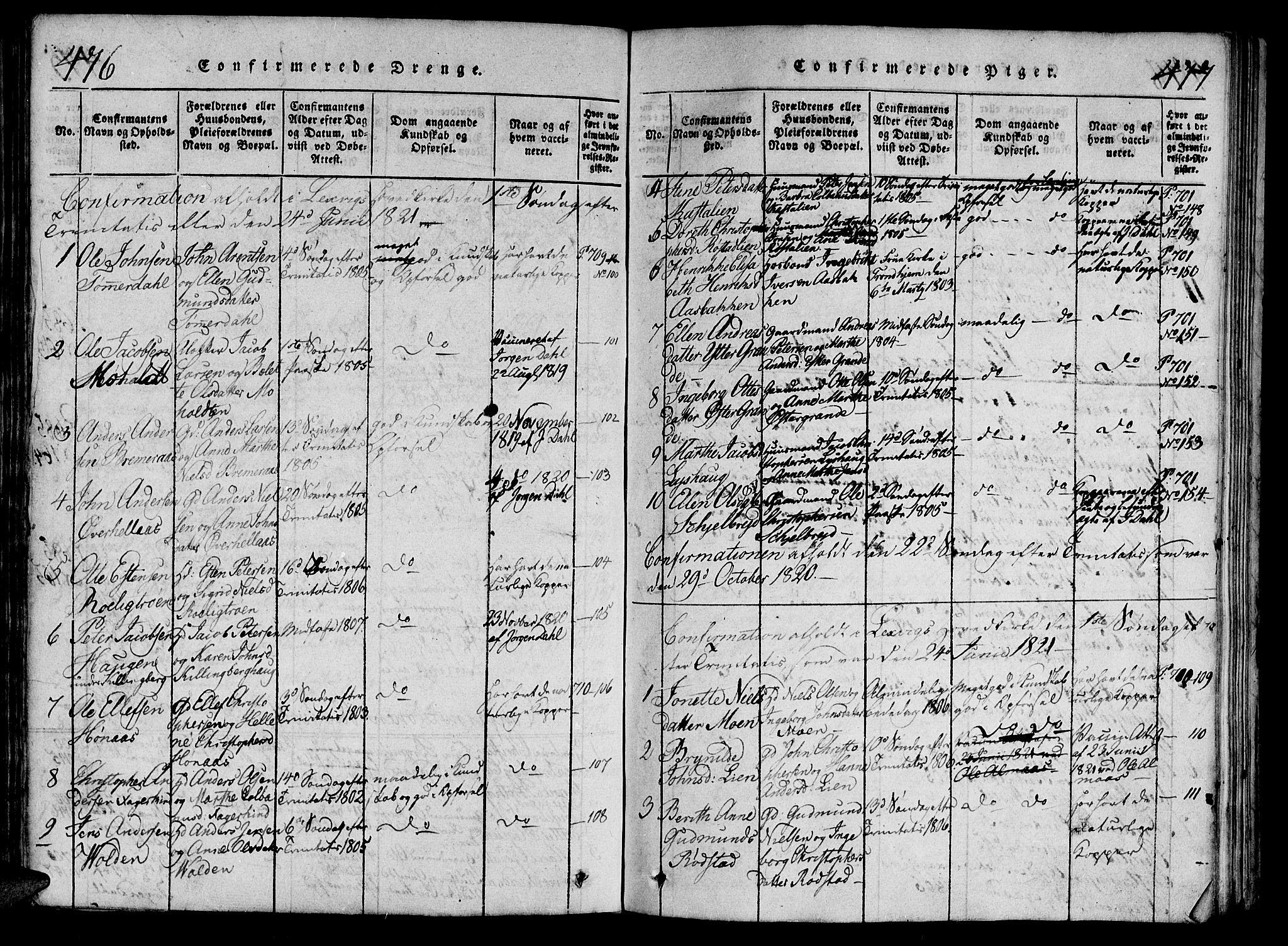 SAT, Ministerialprotokoller, klokkerbøker og fødselsregistre - Nord-Trøndelag, 701/L0005: Ministerialbok nr. 701A05 /1, 1816-1825, s. 476-477