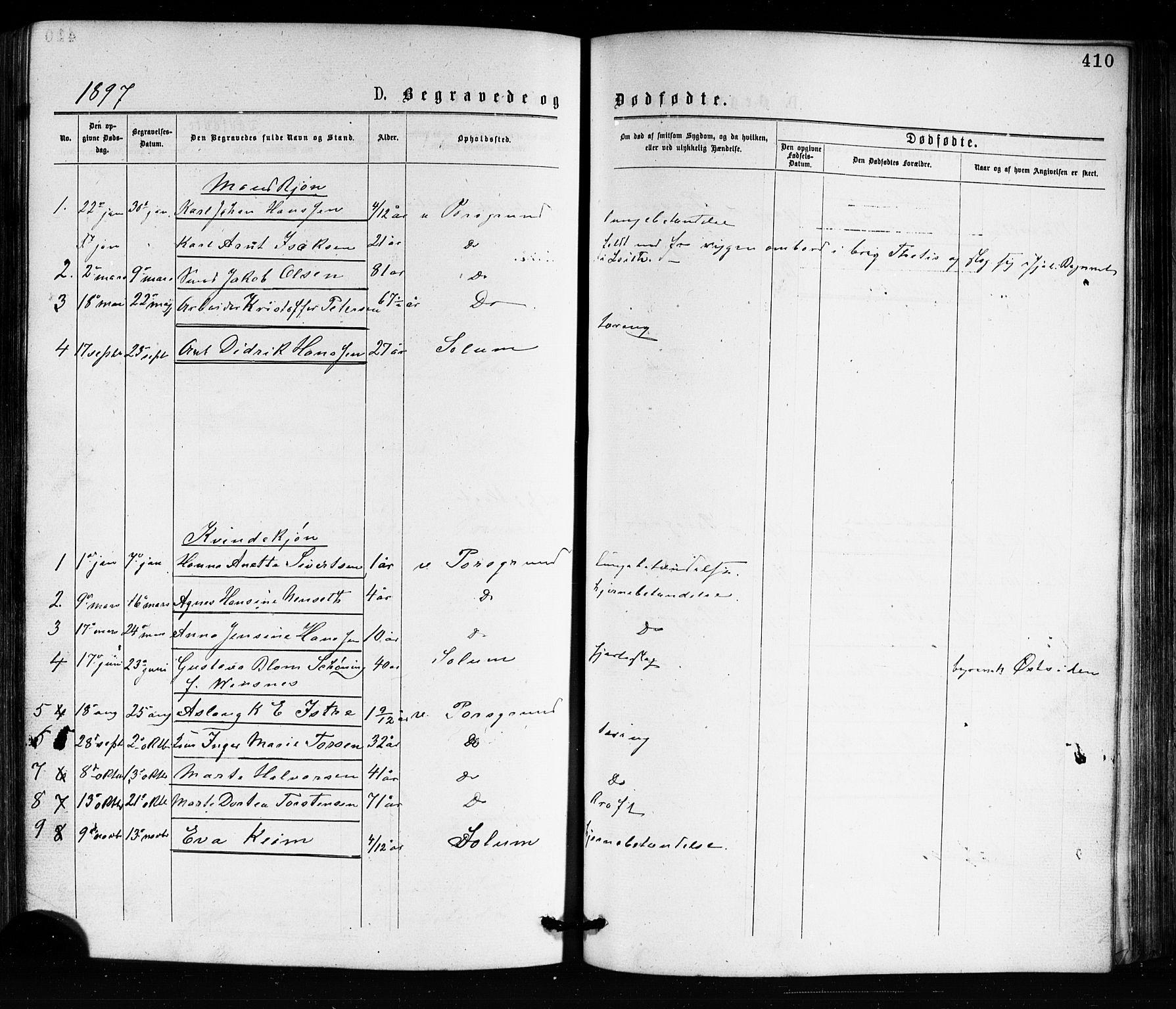 SAKO, Porsgrunn kirkebøker , G/Ga/L0003: Klokkerbok nr. I 3, 1877-1915, s. 410