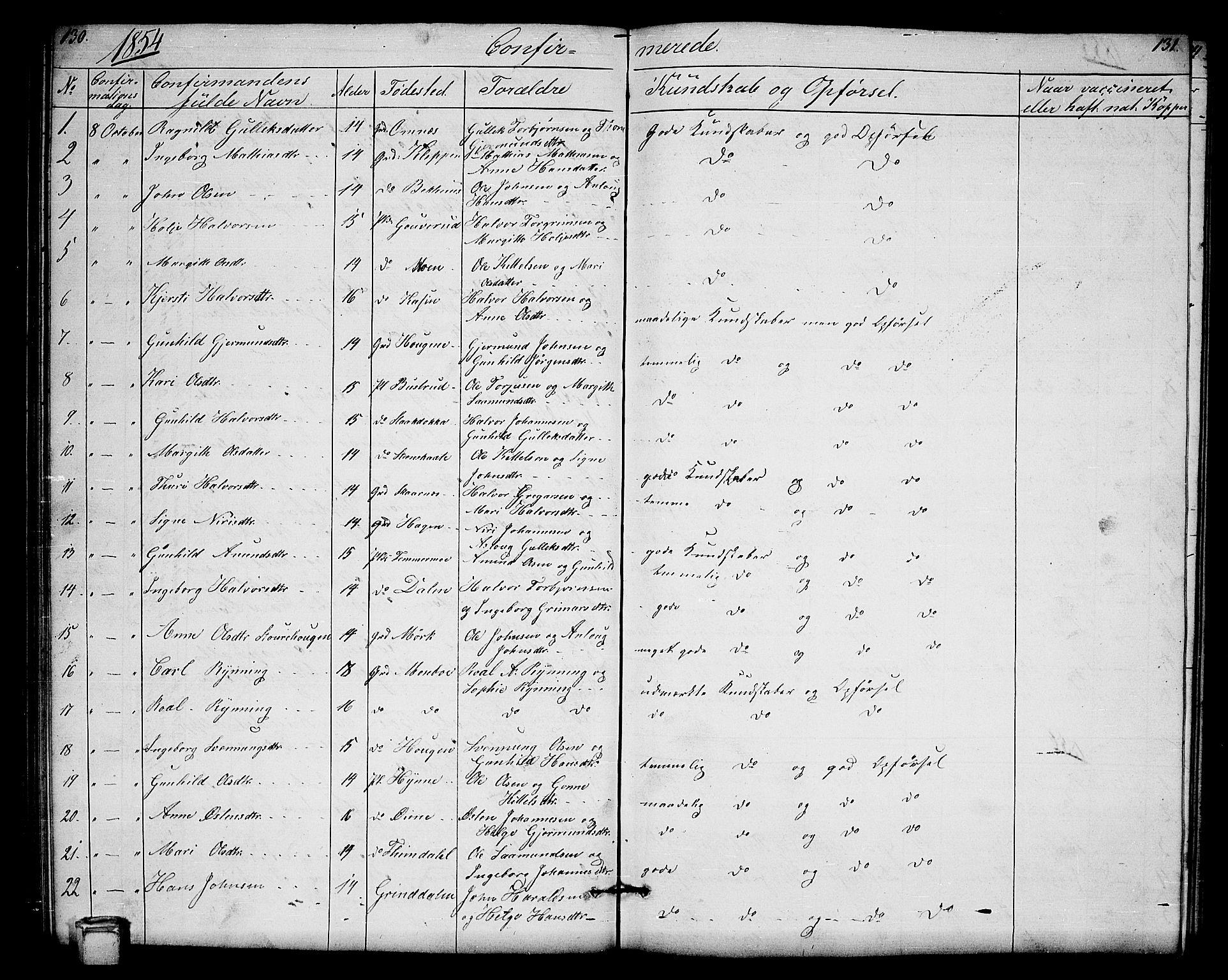 SAKO, Hjartdal kirkebøker, G/Gb/L0002: Klokkerbok nr. II 2, 1854-1884, s. 130-131