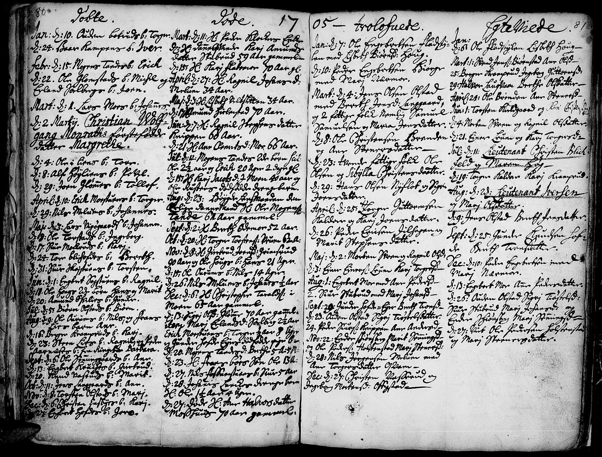 SAH, Øyer prestekontor, Ministerialbok nr. 1, 1671-1727, s. 80-81
