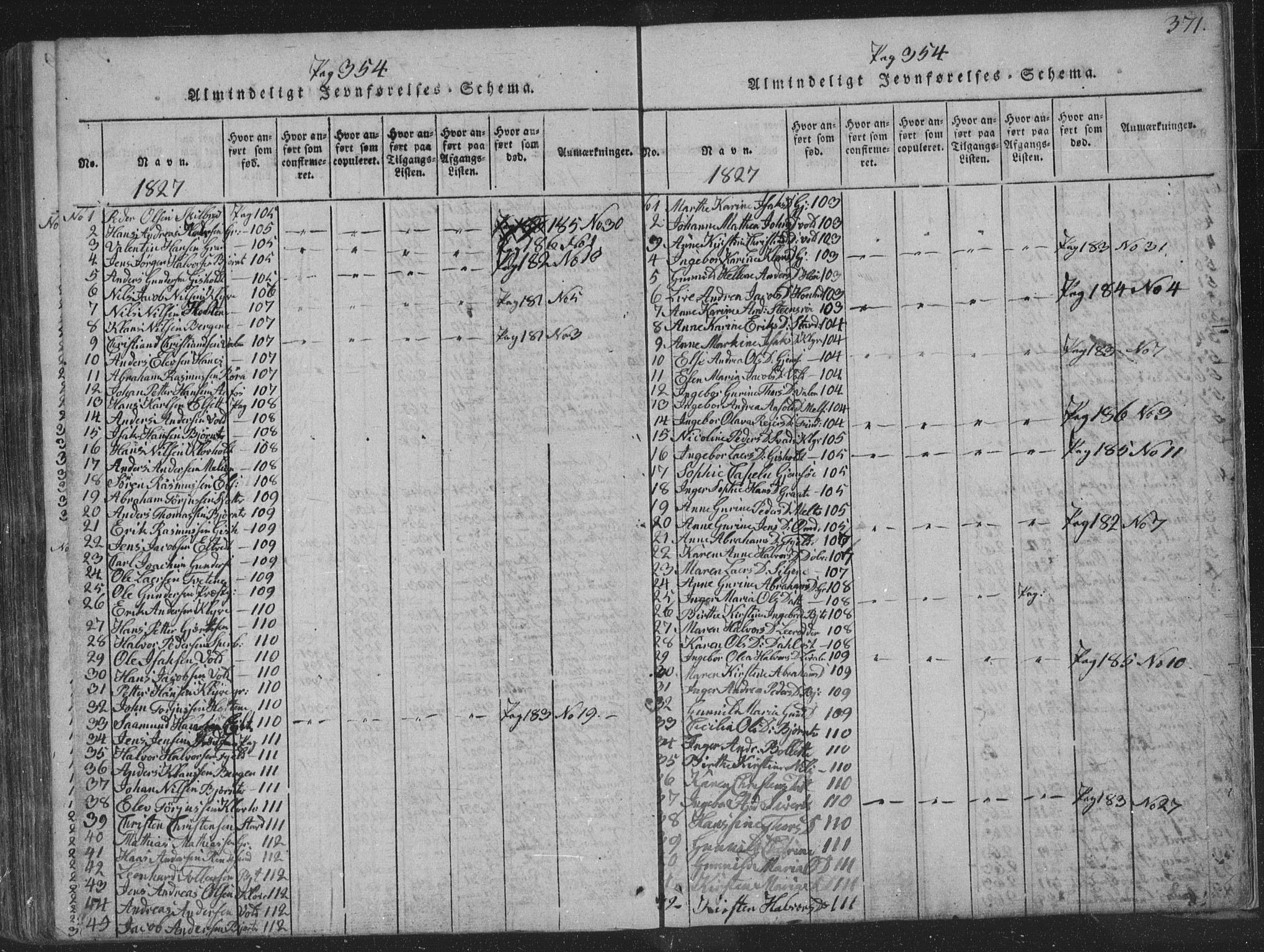 SAKO, Solum kirkebøker, F/Fa/L0004: Ministerialbok nr. I 4, 1814-1833, s. 371