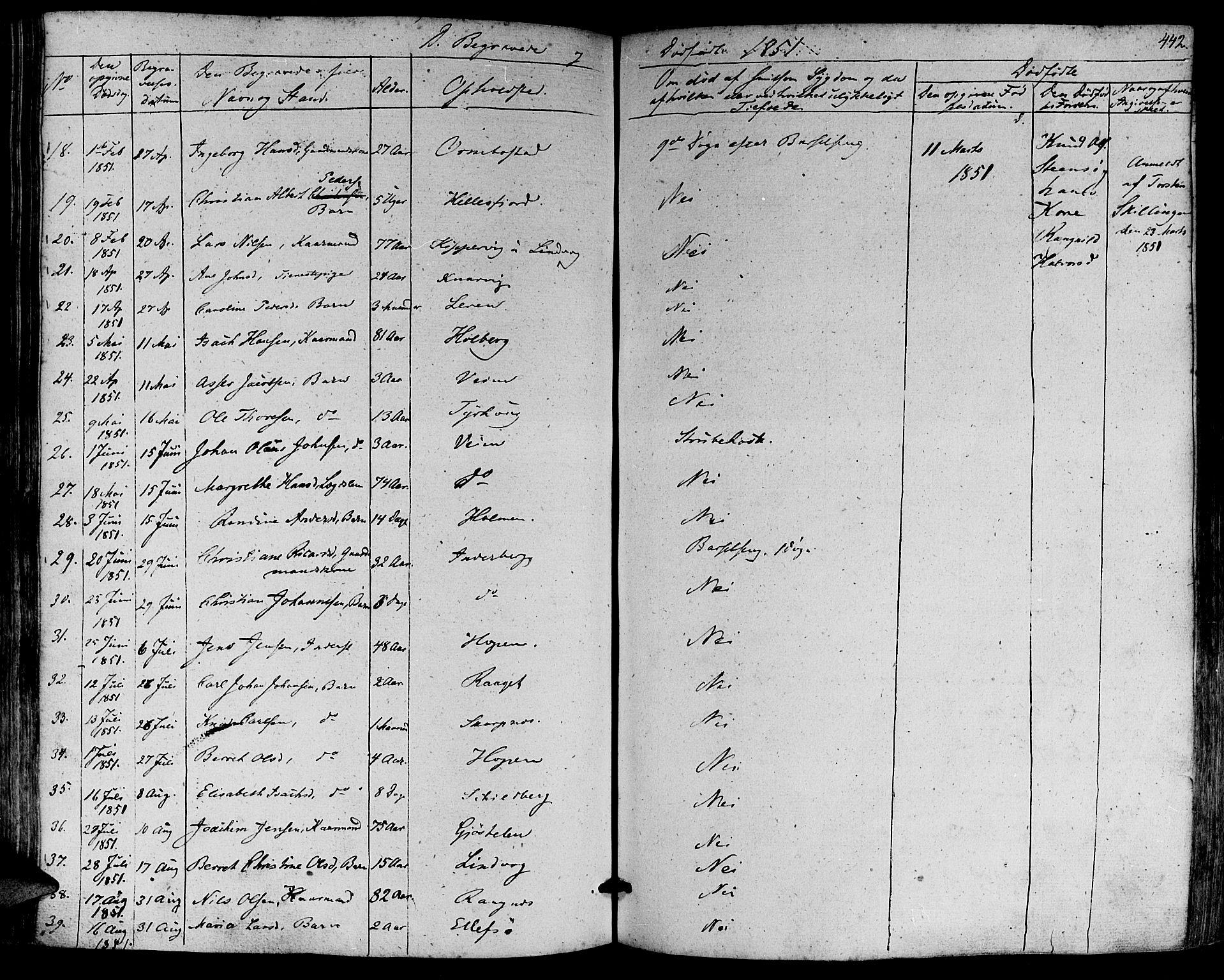 SAT, Ministerialprotokoller, klokkerbøker og fødselsregistre - Møre og Romsdal, 581/L0936: Ministerialbok nr. 581A04, 1836-1852, s. 442