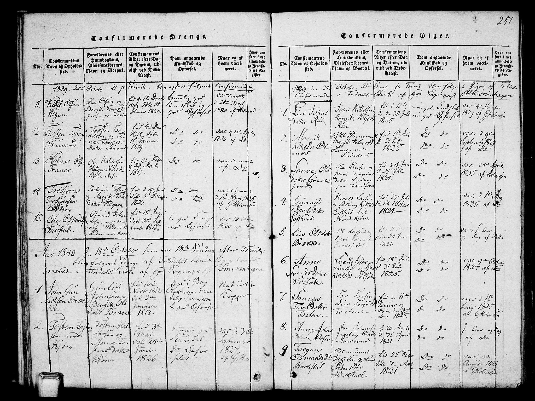 SAKO, Hjartdal kirkebøker, G/Gc/L0001: Klokkerbok nr. III 1, 1815-1842, s. 257
