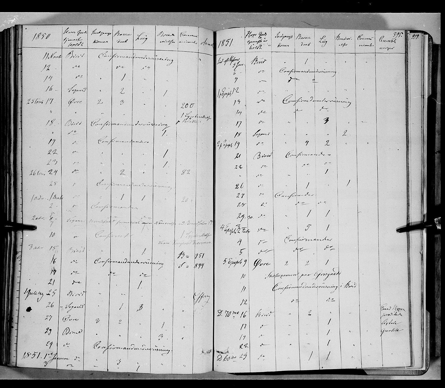 SAH, Biri prestekontor, Ministerialbok nr. 5, 1843-1854, s. 395