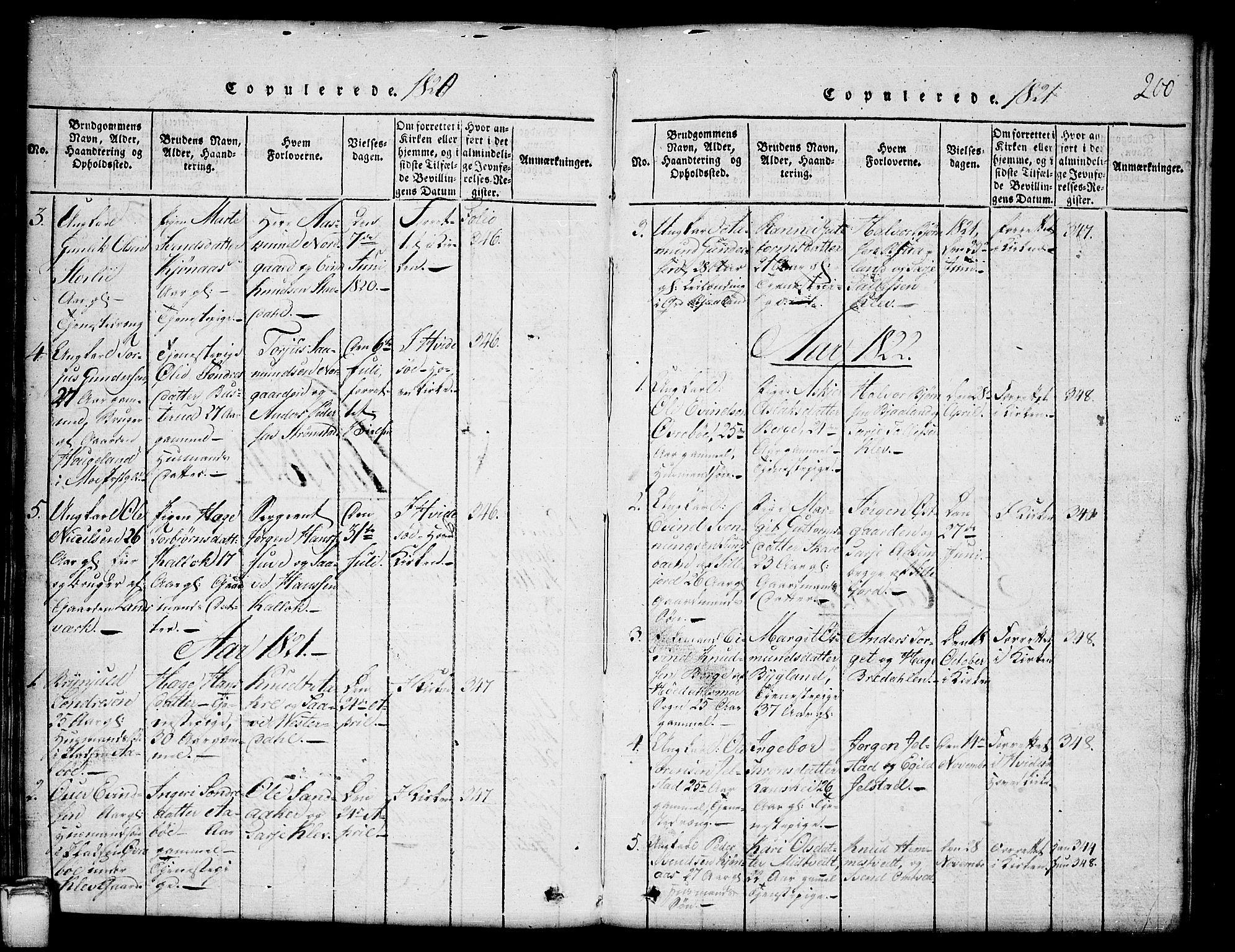 SAKO, Kviteseid kirkebøker, G/Gb/L0001: Klokkerbok nr. II 1, 1815-1842, s. 200