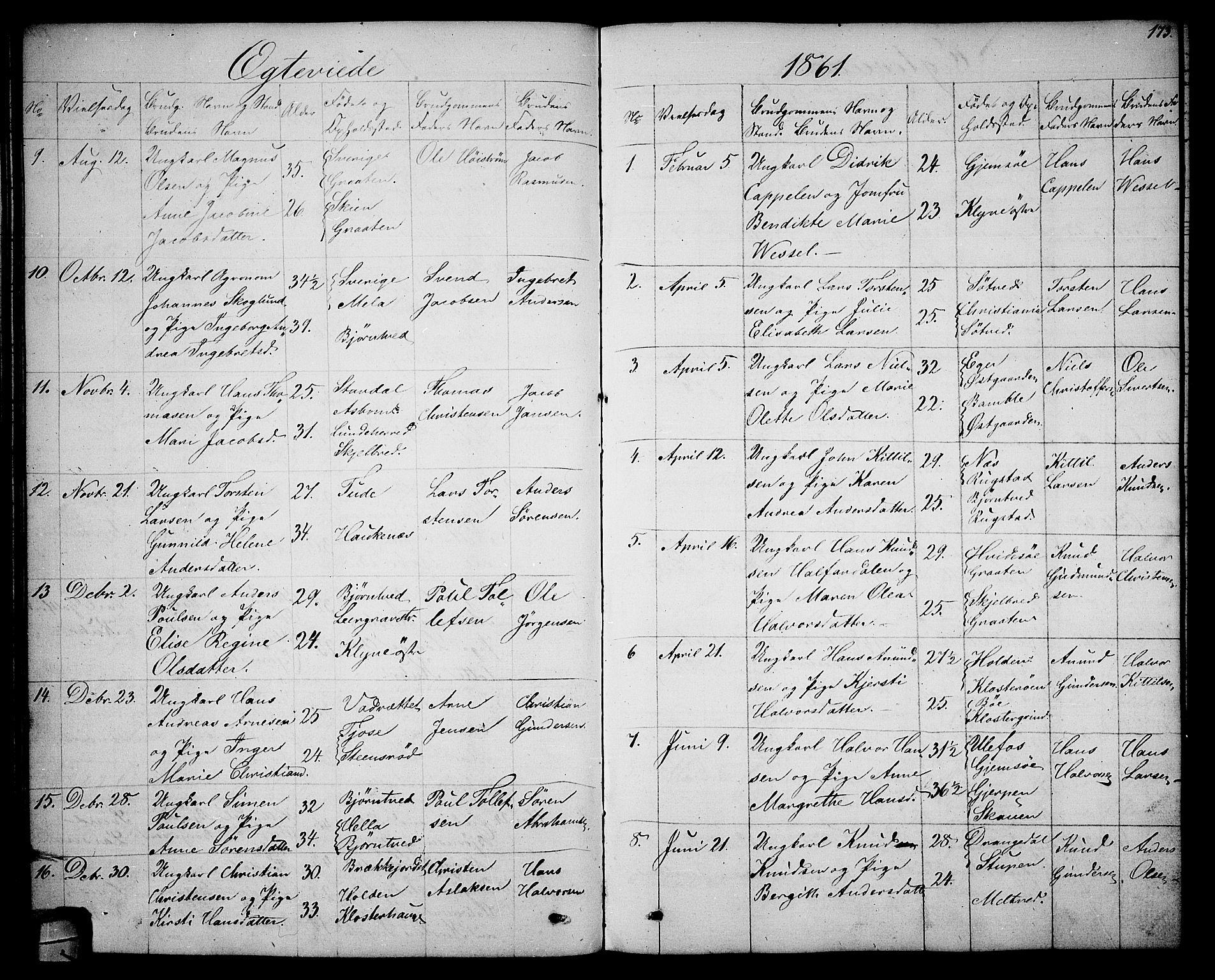 SAKO, Solum kirkebøker, G/Ga/L0004: Klokkerbok nr. I 4, 1859-1876, s. 173
