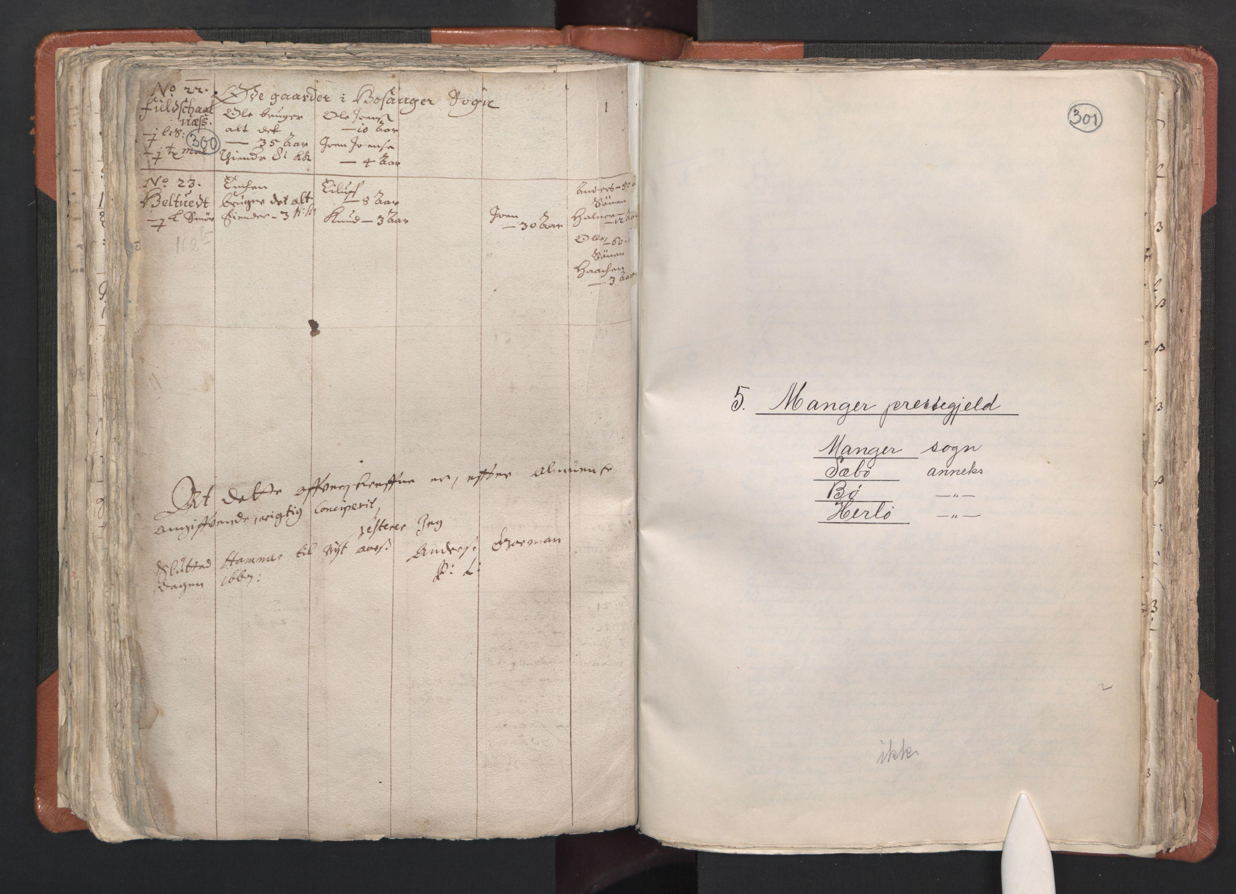 RA, Sogneprestenes manntall 1664-1666, nr. 22: Nordhordland prosti, 1664-1666, s. 300-301