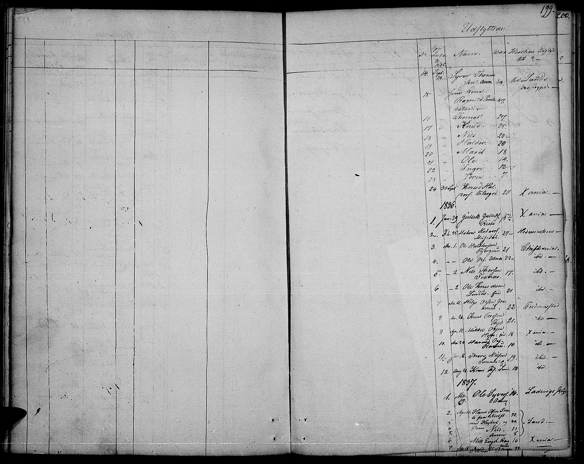 SAH, Nord-Aurdal prestekontor, Ministerialbok nr. 3, 1828-1841, s. 199