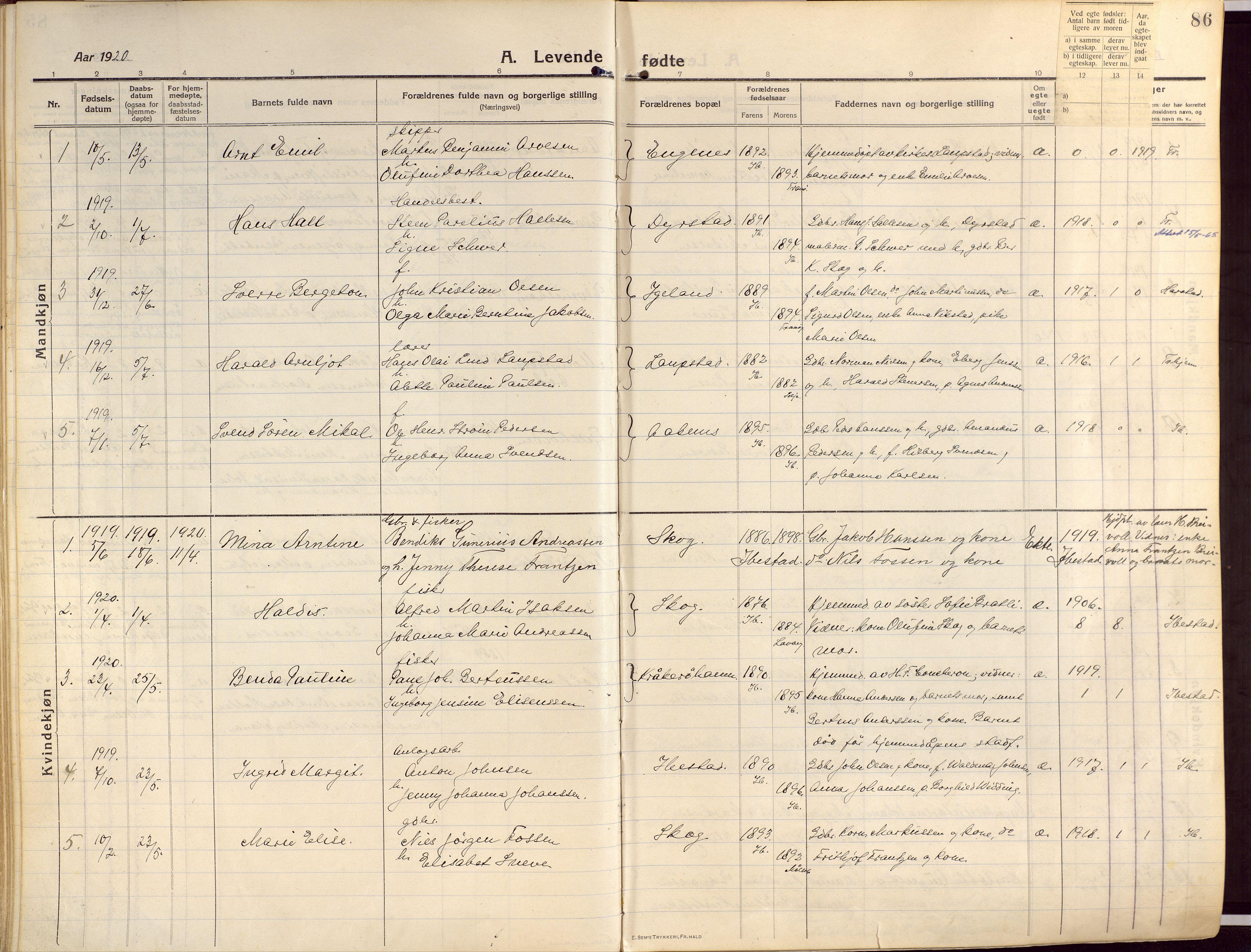 SATØ, Ibestad sokneprestembete, Ministerialbok nr. 18, 1915-1929, s. 86