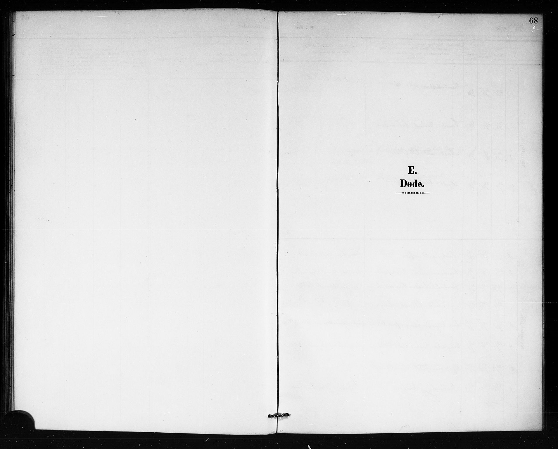 SAKO, Lårdal kirkebøker, G/Gb/L0003: Klokkerbok nr. II 3, 1889-1920, s. 68