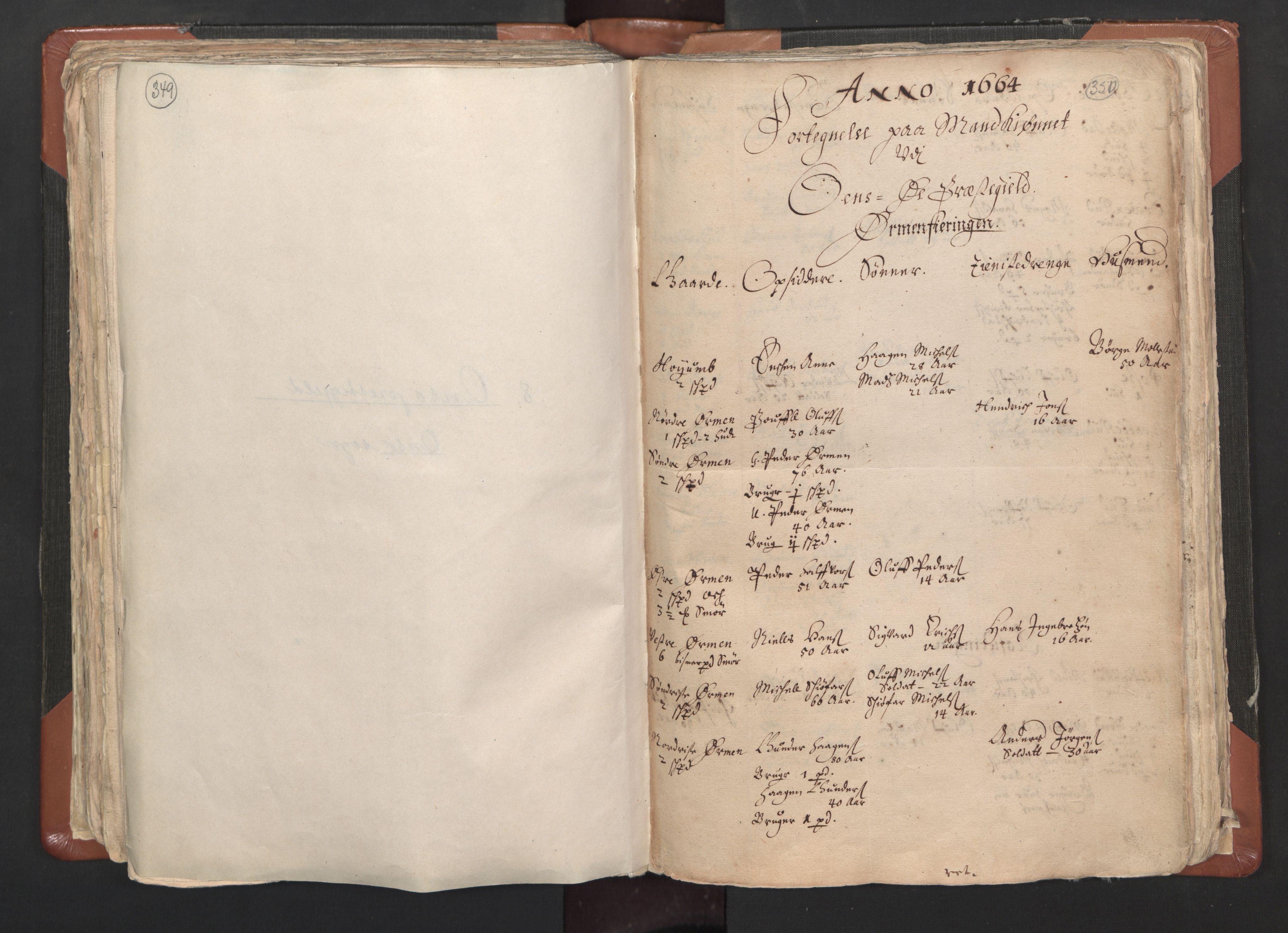 RA, Sogneprestenes manntall 1664-1666, nr. 1: Nedre Borgesyssel prosti, 1664-1666, s. 349-350