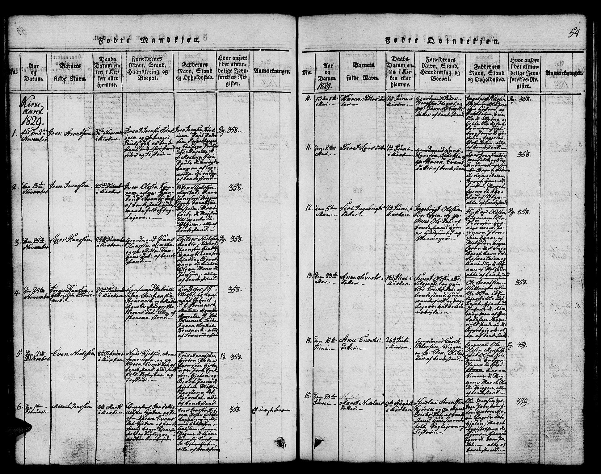 SAT, Ministerialprotokoller, klokkerbøker og fødselsregistre - Sør-Trøndelag, 665/L0776: Klokkerbok nr. 665C01, 1817-1837, s. 54