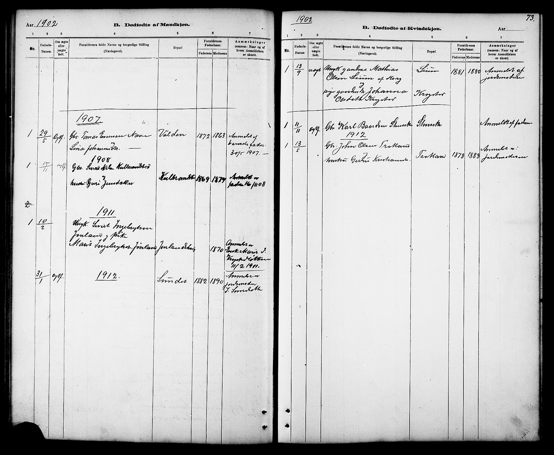 SAT, Ministerialprotokoller, klokkerbøker og fødselsregistre - Sør-Trøndelag, 694/L1132: Klokkerbok nr. 694C04, 1887-1914, s. 73