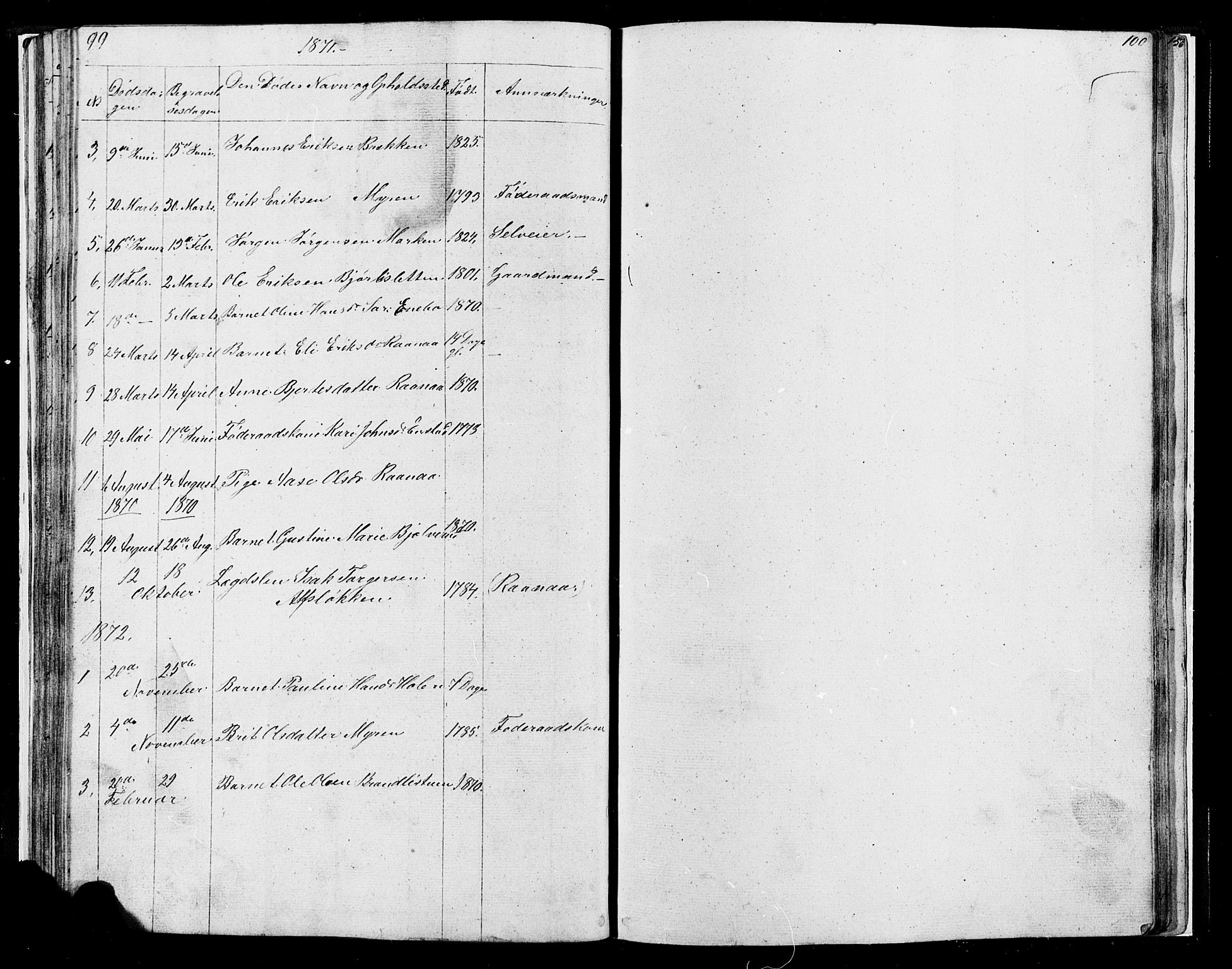 SAH, Lesja prestekontor, Klokkerbok nr. 4, 1842-1871, s. 99-100