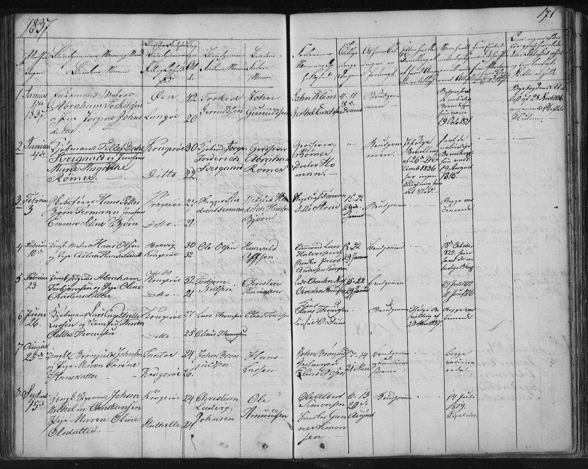 SAKO, Kragerø kirkebøker, F/Fa/L0005: Ministerialbok nr. 5, 1832-1847, s. 171