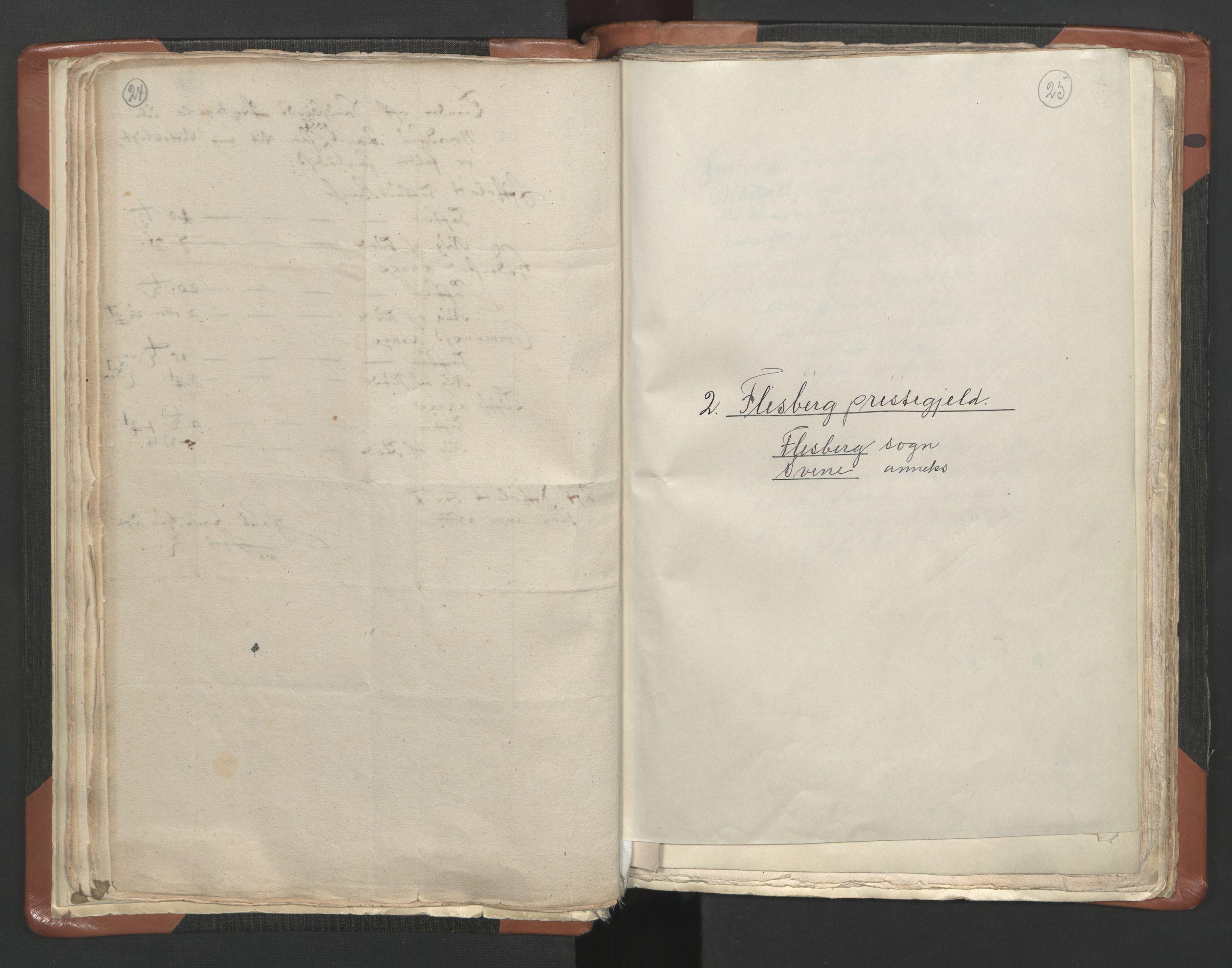 RA, Sogneprestenes manntall 1664-1666, nr. 10: Tønsberg prosti, 1664-1666, s. 24-25