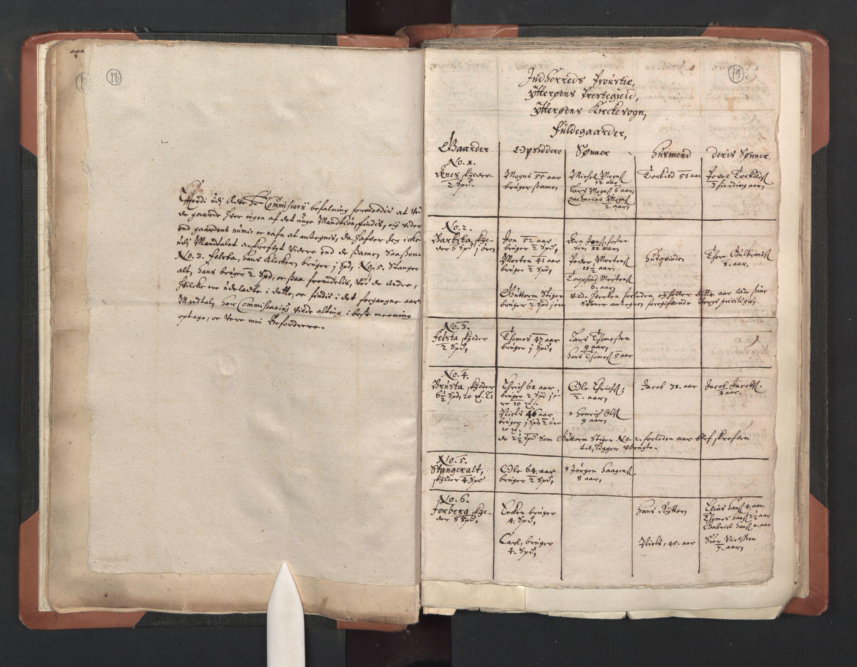 RA, Sogneprestenes manntall 1664-1666, nr. 33: Innherad prosti, 1664-1666, s. 18-19