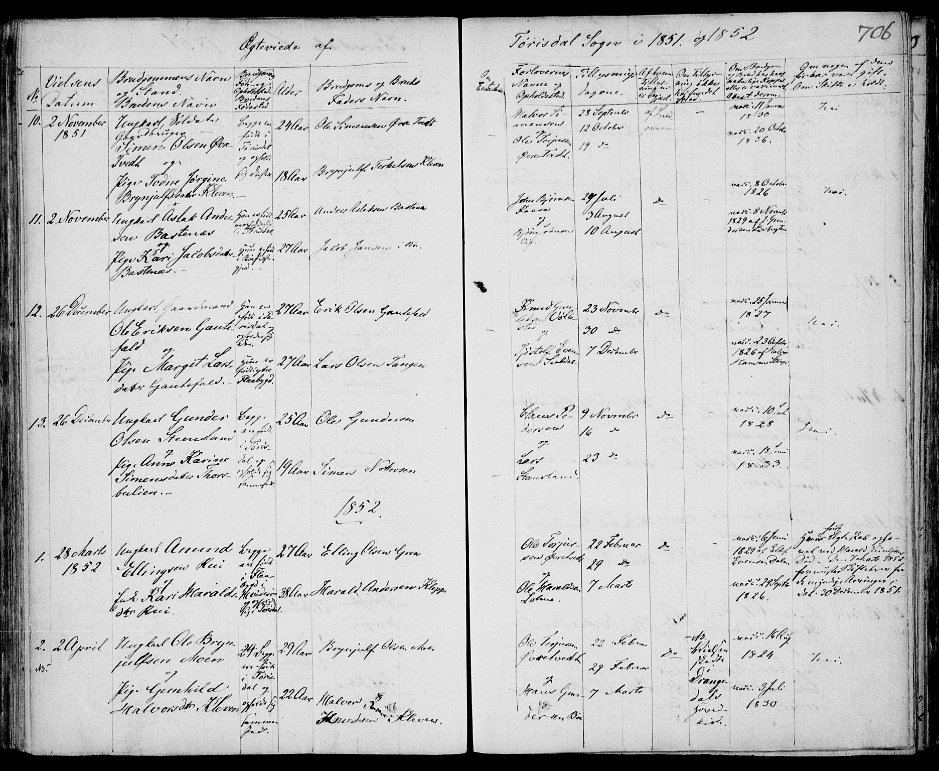 SAKO, Drangedal kirkebøker, F/Fa/L0007b: Ministerialbok nr. 7b, 1837-1856, s. 706
