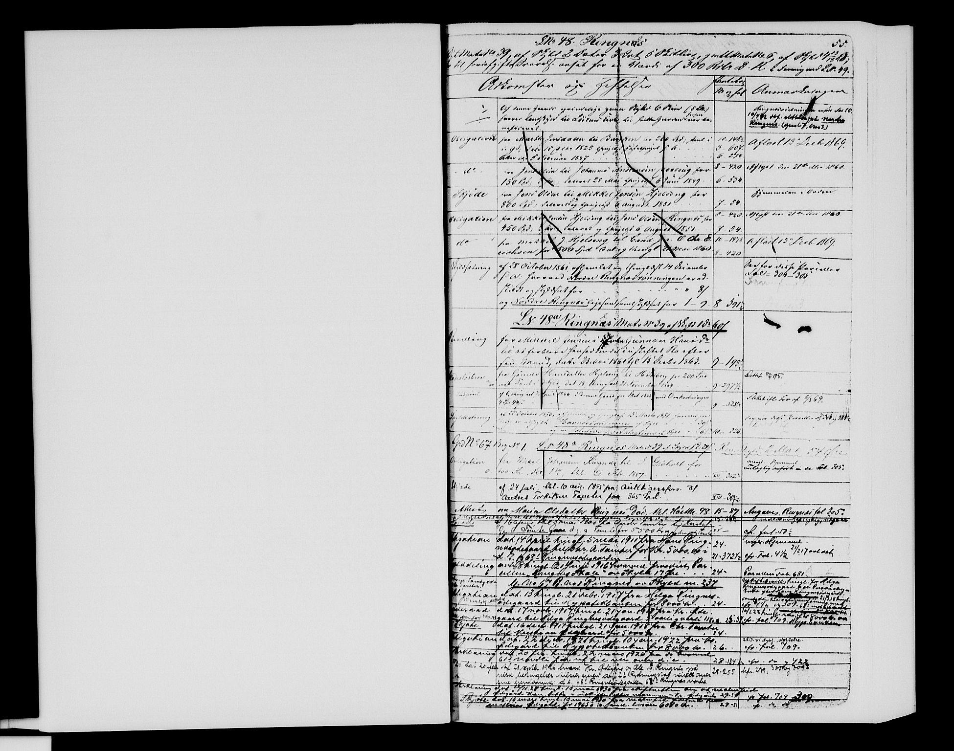SAH, Sør-Hedmark sorenskriveri, H/Ha/Hac/Hacc/L0001: Panteregister nr. 3.1, 1855-1943, s. 55
