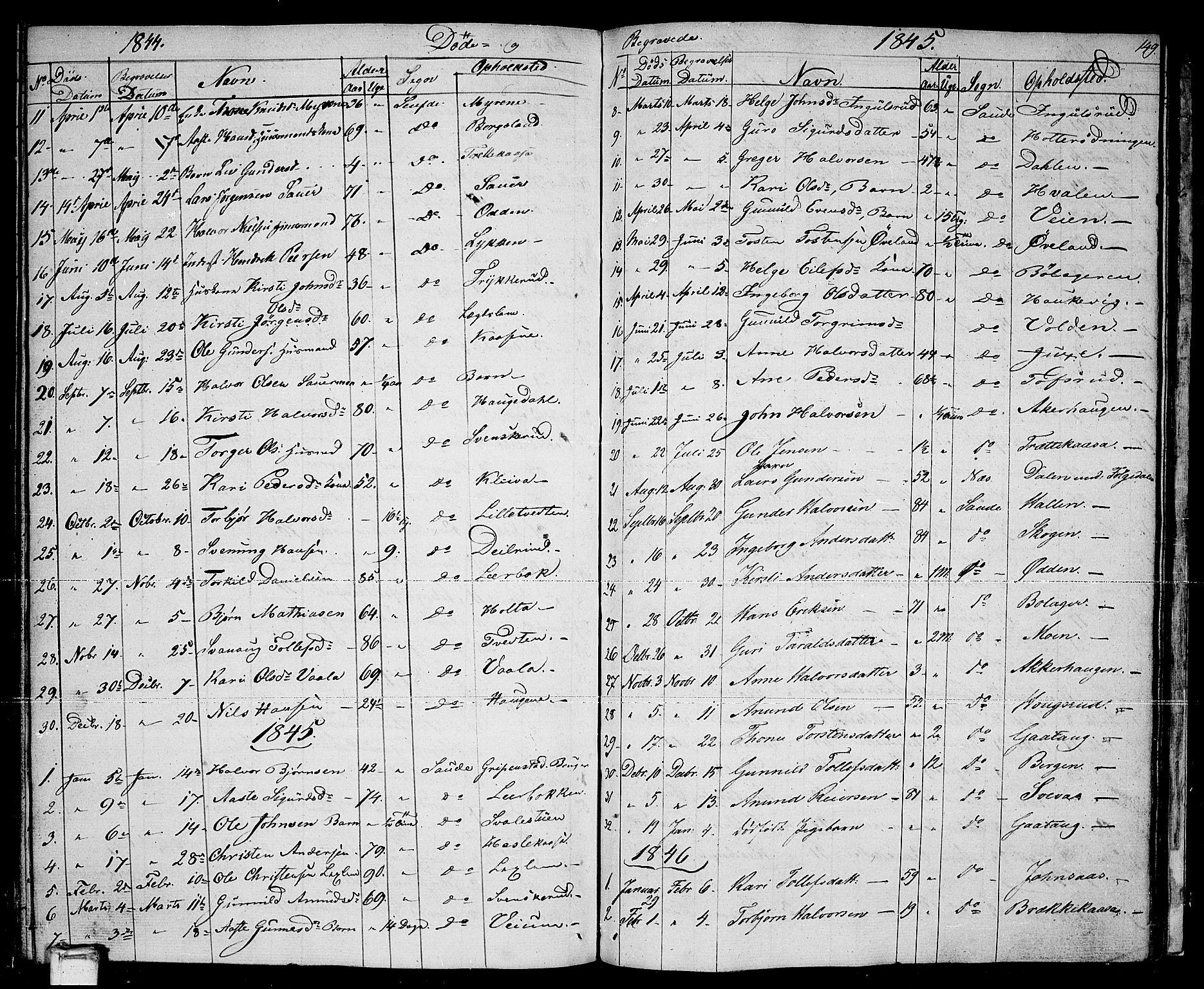 SAKO, Sauherad kirkebøker, G/Ga/L0002: Klokkerbok nr. I 2, 1842-1866, s. 149