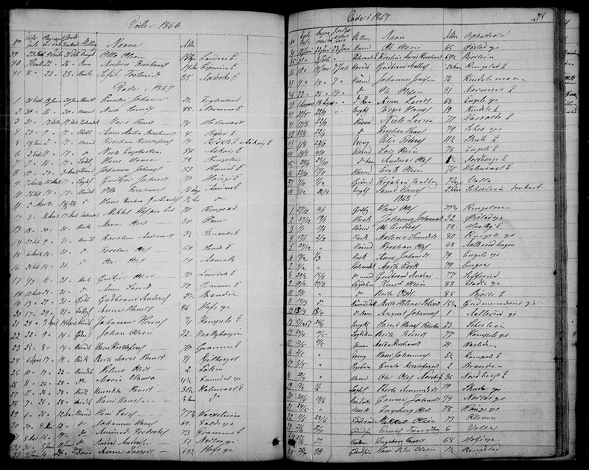 SAH, Søndre Land prestekontor, L/L0001: Klokkerbok nr. 1, 1849-1883, s. 215