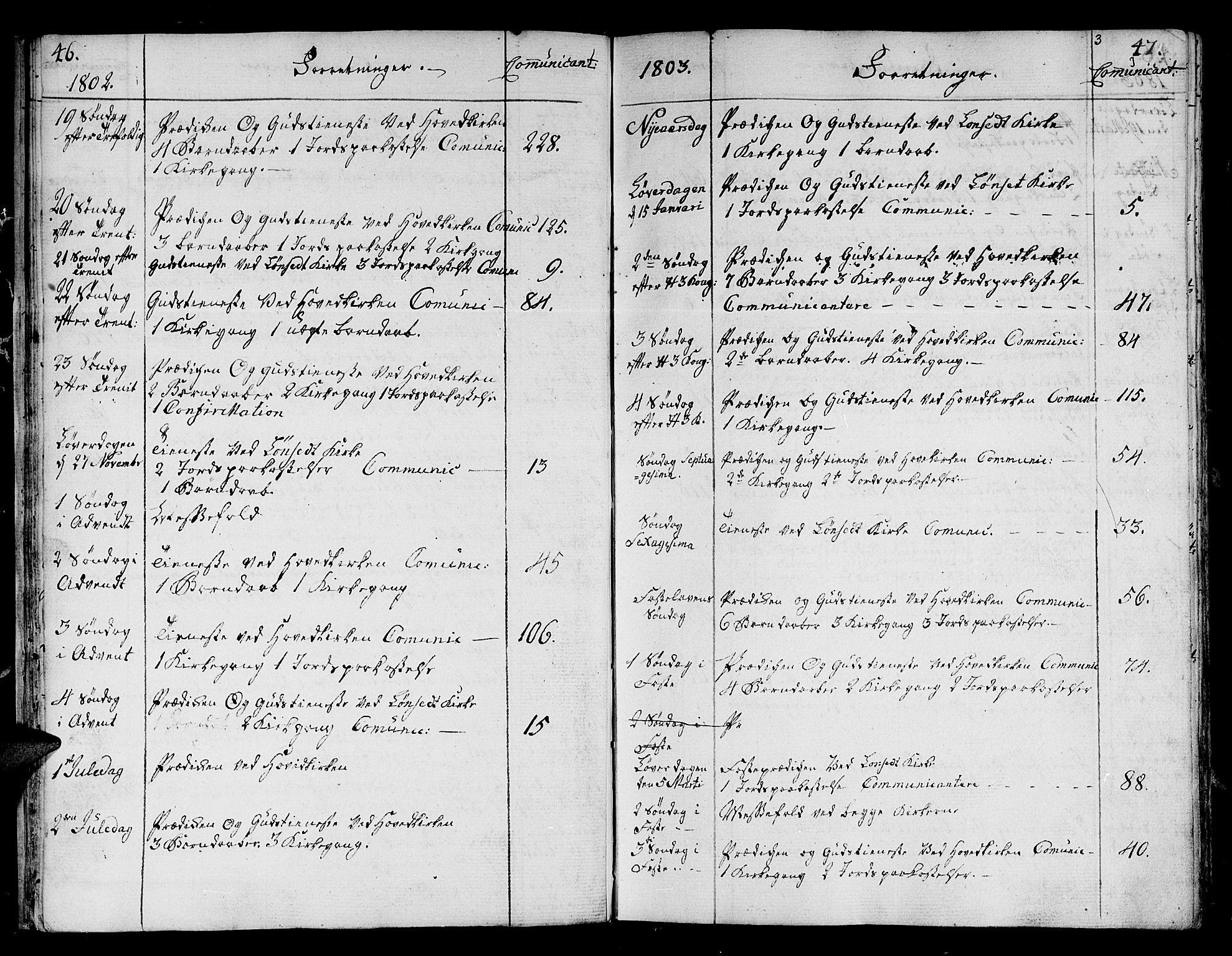 SAT, Ministerialprotokoller, klokkerbøker og fødselsregistre - Sør-Trøndelag, 678/L0893: Ministerialbok nr. 678A03, 1792-1805, s. 46-47