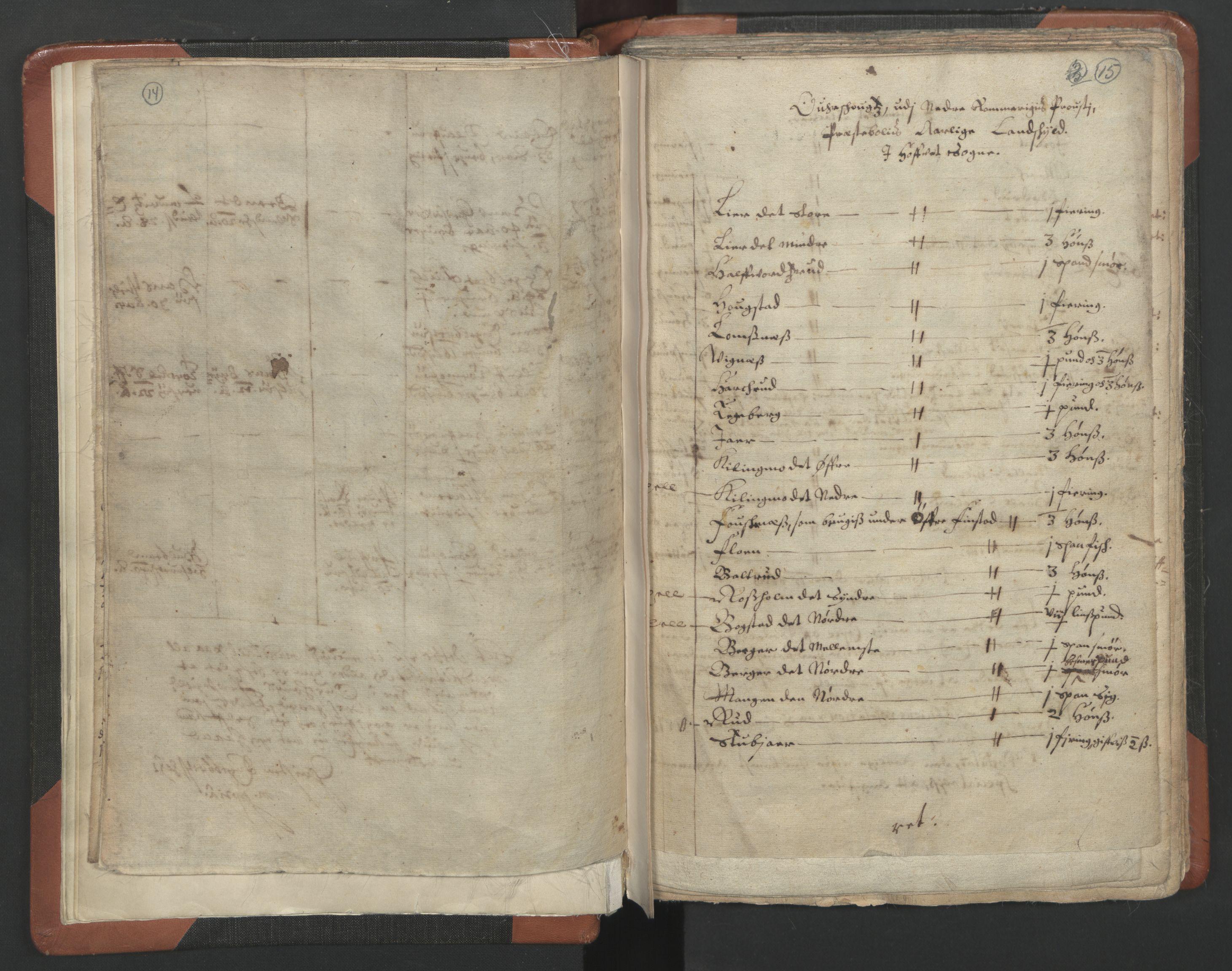 RA, Sogneprestenes manntall 1664-1666, nr. 3: Nedre Romerike prosti, 1664-1666, s. 14-15